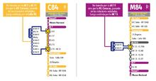 Cambios operacionales de la ruta C84 - M84