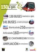 Infografía de la llegada  de los nuevos buses de TransMilenio
