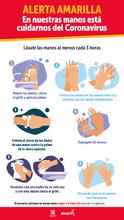 Cuidados y recomendaciones para  evitar el coranavirus