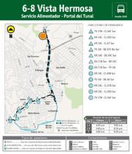 Mapa de la ruta alimentadora 6-8