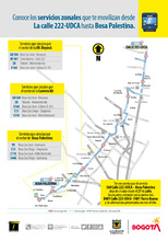 Mapa de la ruta E60