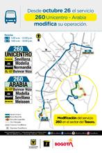recorrido-ruta-260