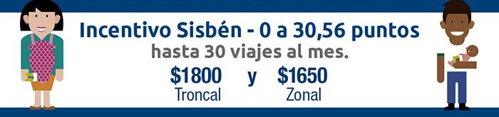 Tarifas de  incentivo Sisbén  para usuarios TransMilenio