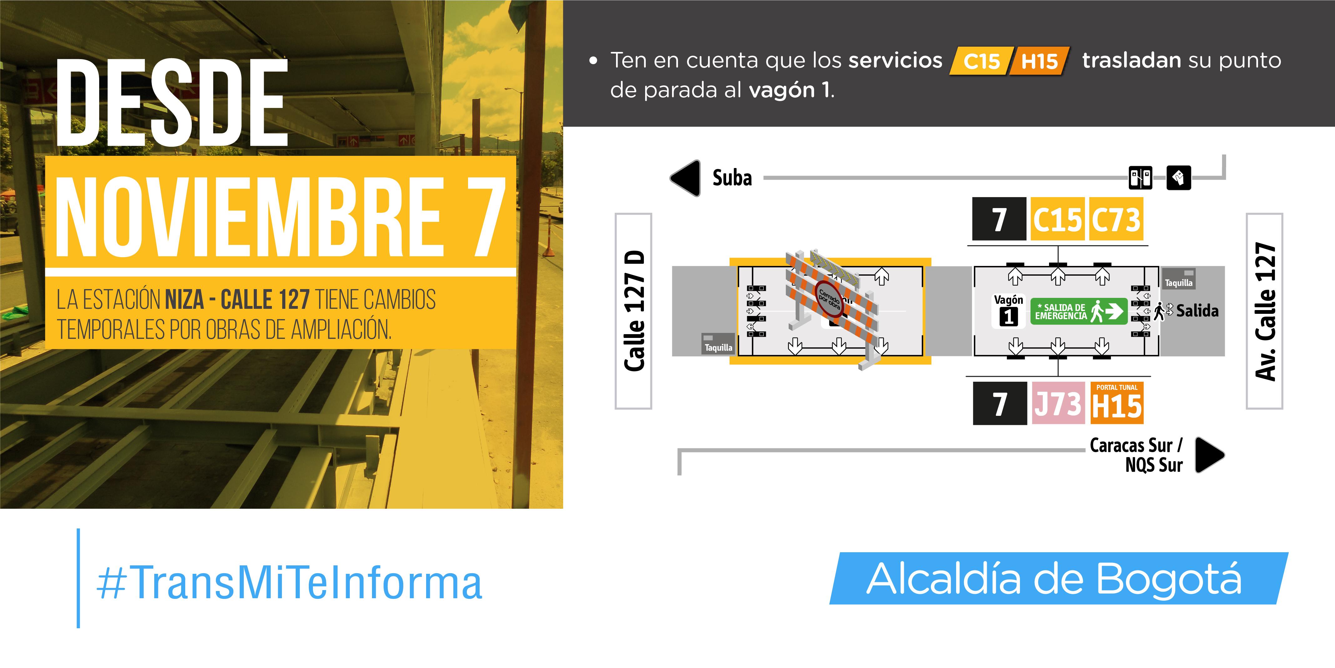 Infografía con el plano de estación de la estación Niza Calle 127