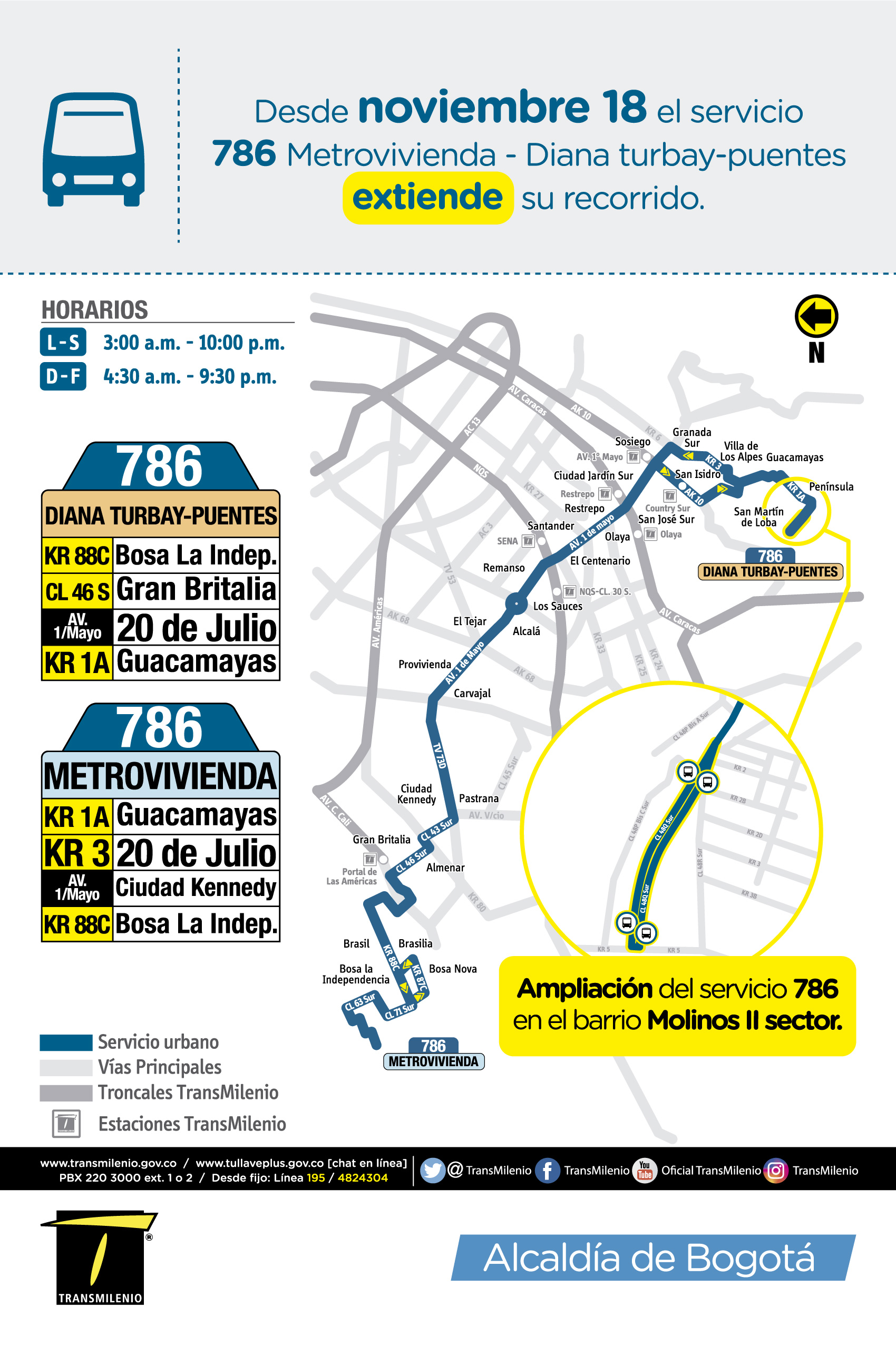Mapa de la ruta 786 con la extensión  en su recorrido