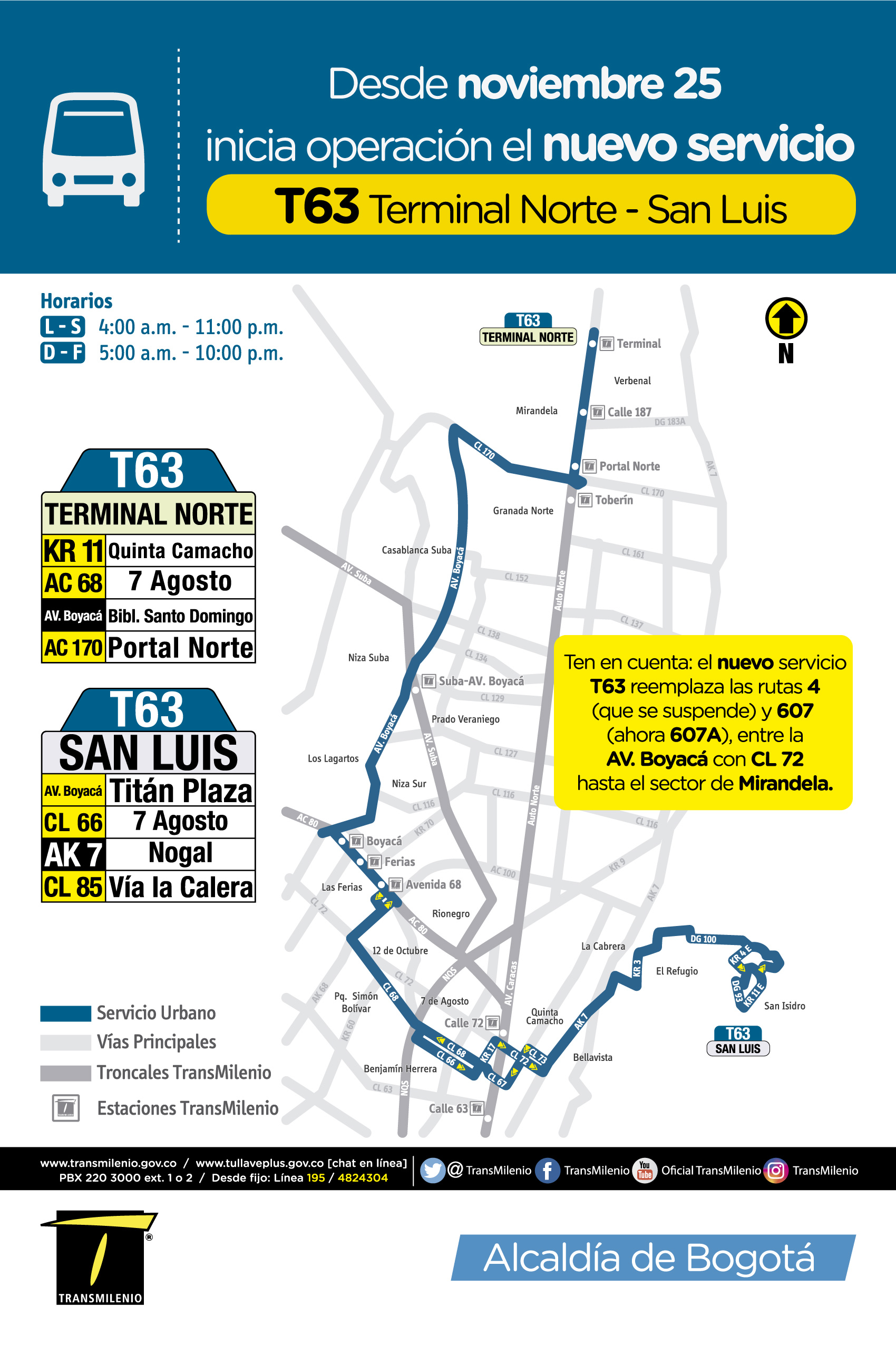 Mapa de la ruta T63