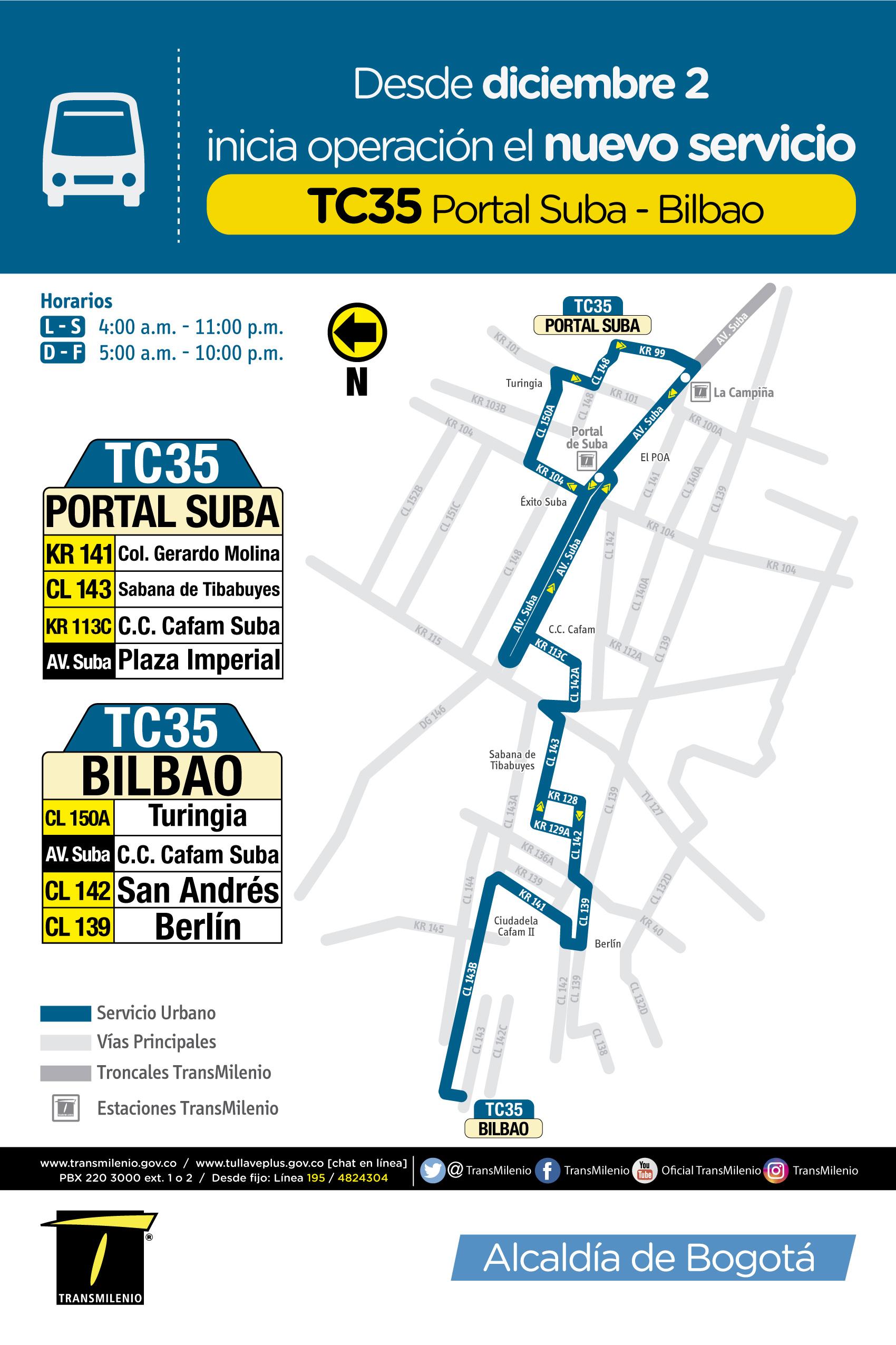 Mapa de recorrido de la ruta TC35