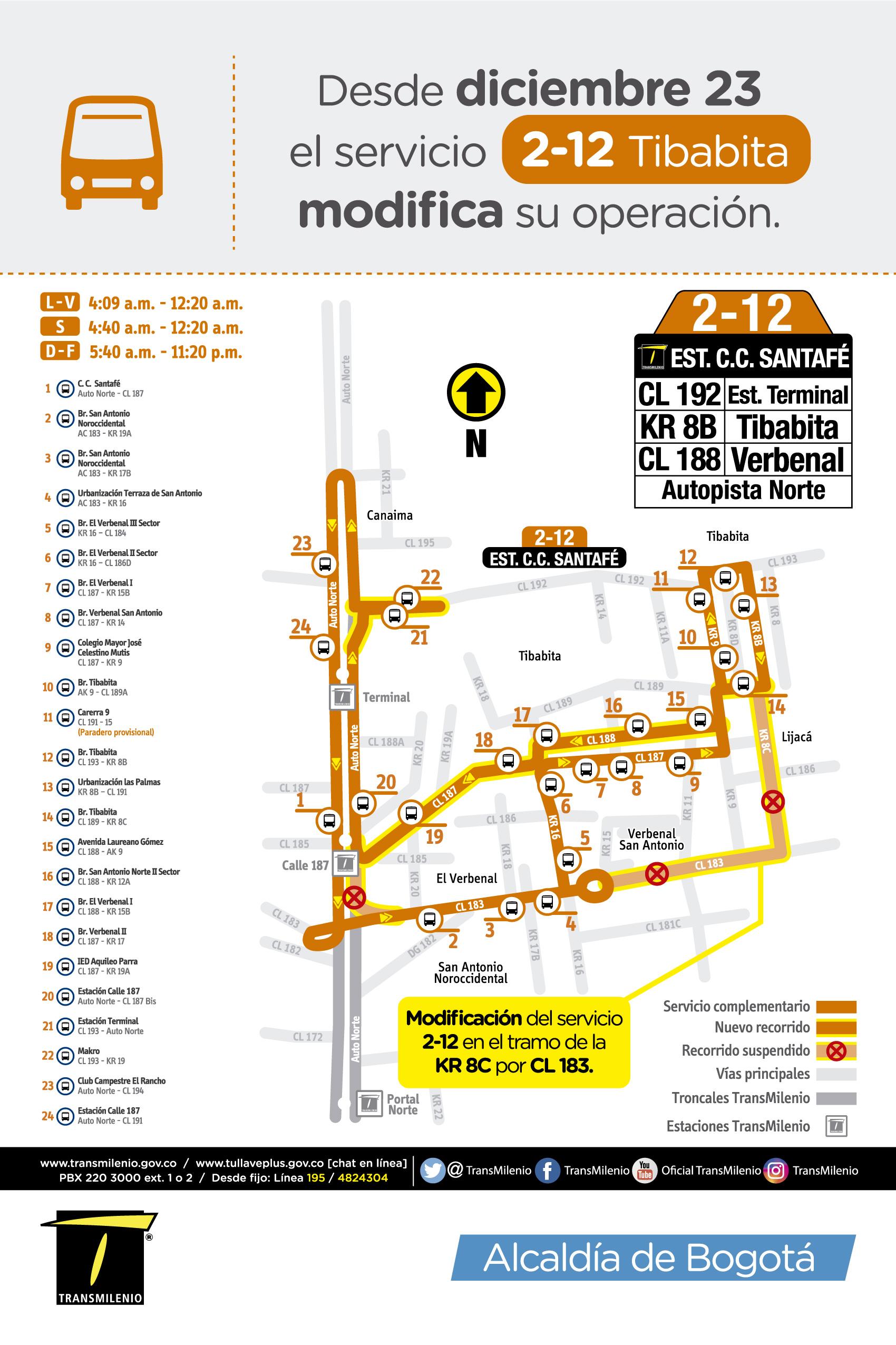 Mapa de la ruta complementaria 2-12 con cambio operacional