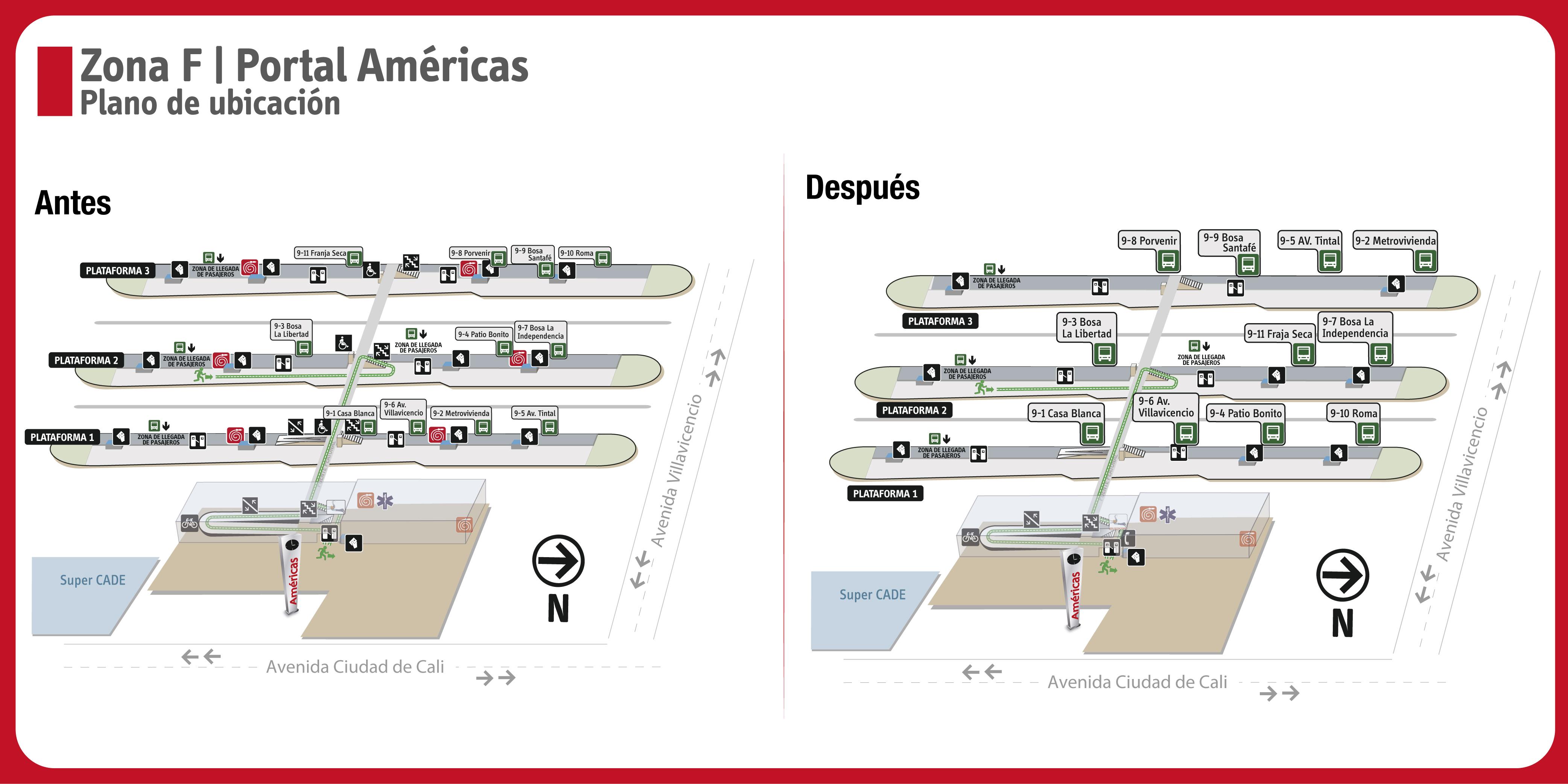 Planos de plataformas de alimentadores de Portal Américas