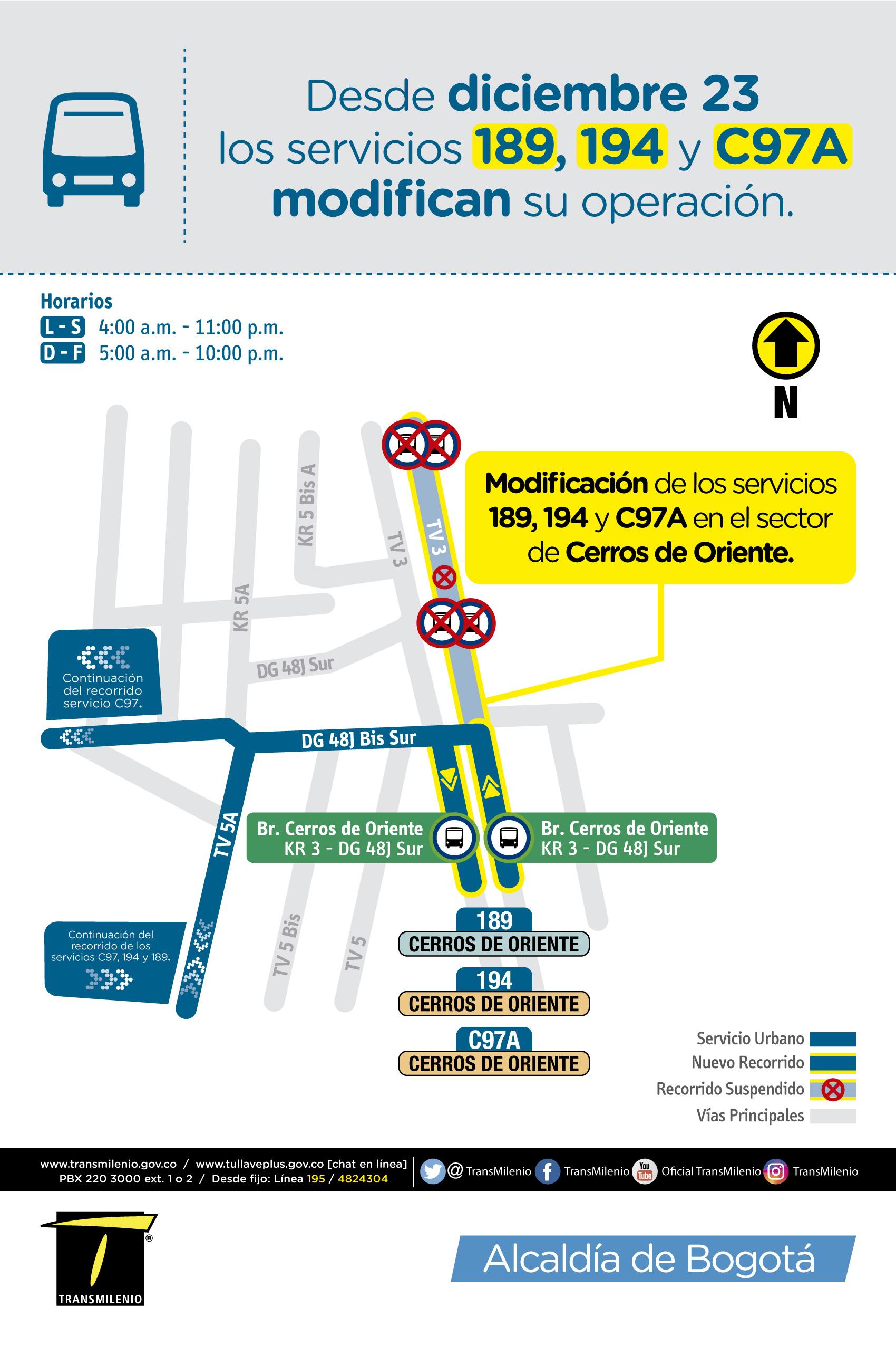 Mapa del cambio operacional de la rutas del SITP 189, 194 y C97A