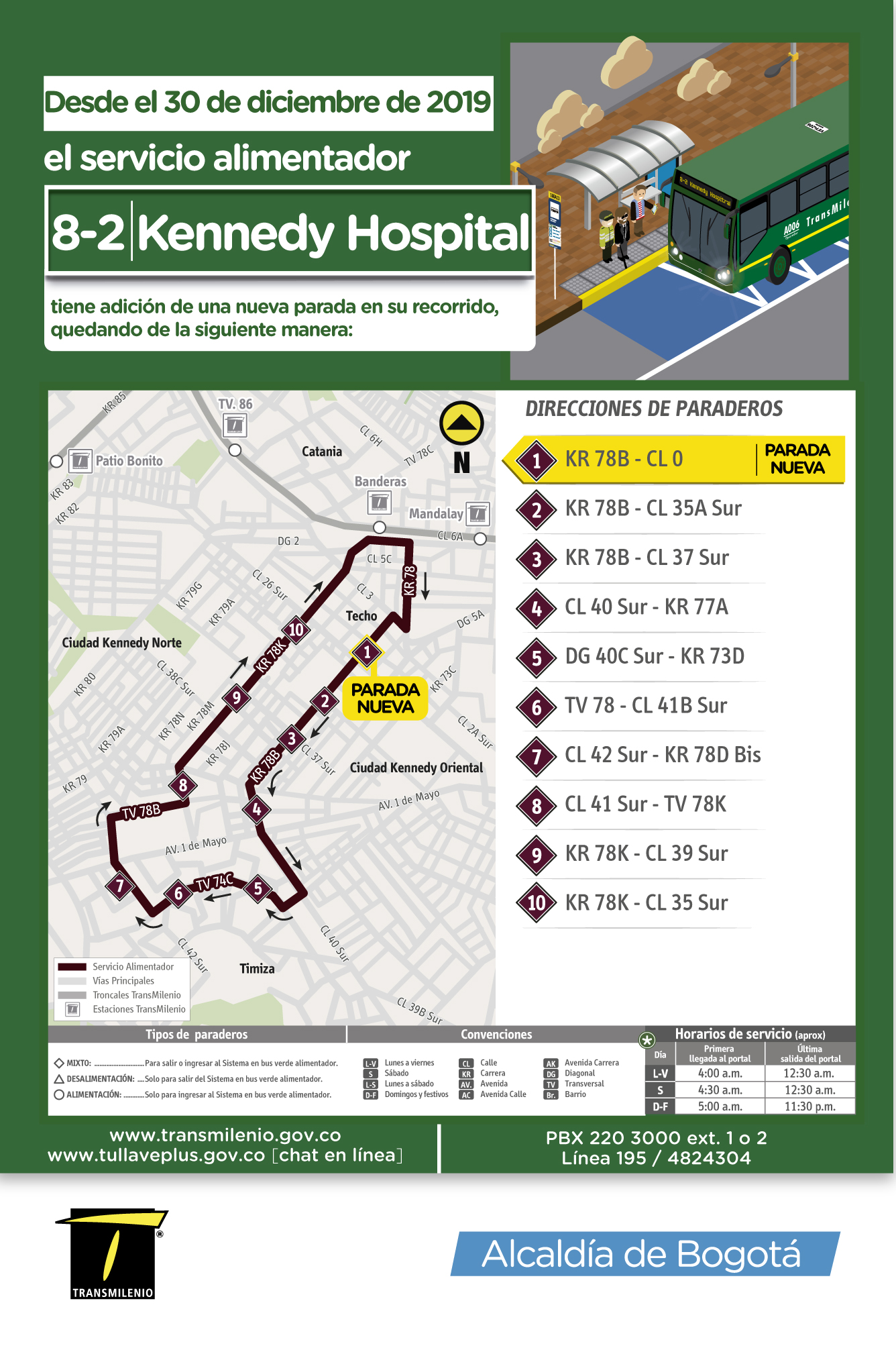 Mapa de la ruta 8-2 Kennedy Hospital