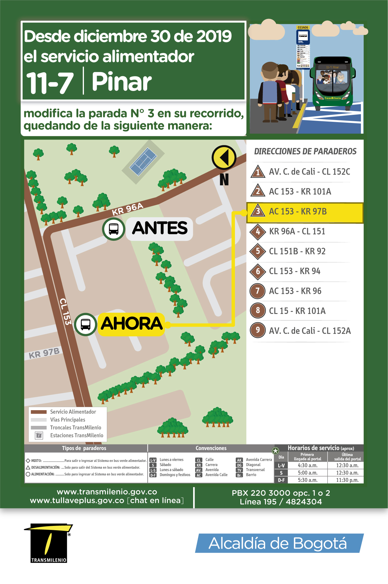 Mapa de la ruta 11-7 con la novedad en su paradero