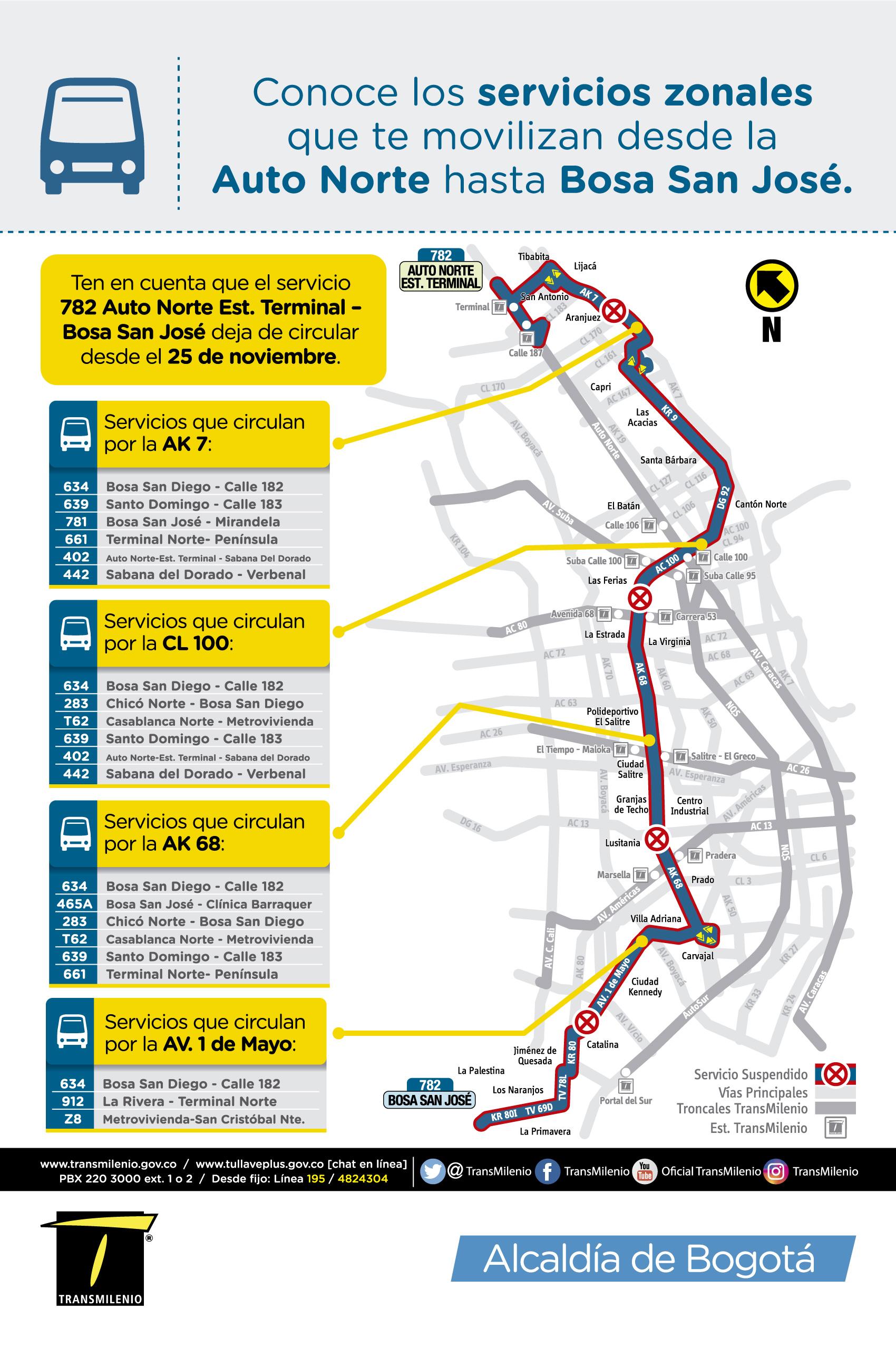 Mapa de la ruta 782