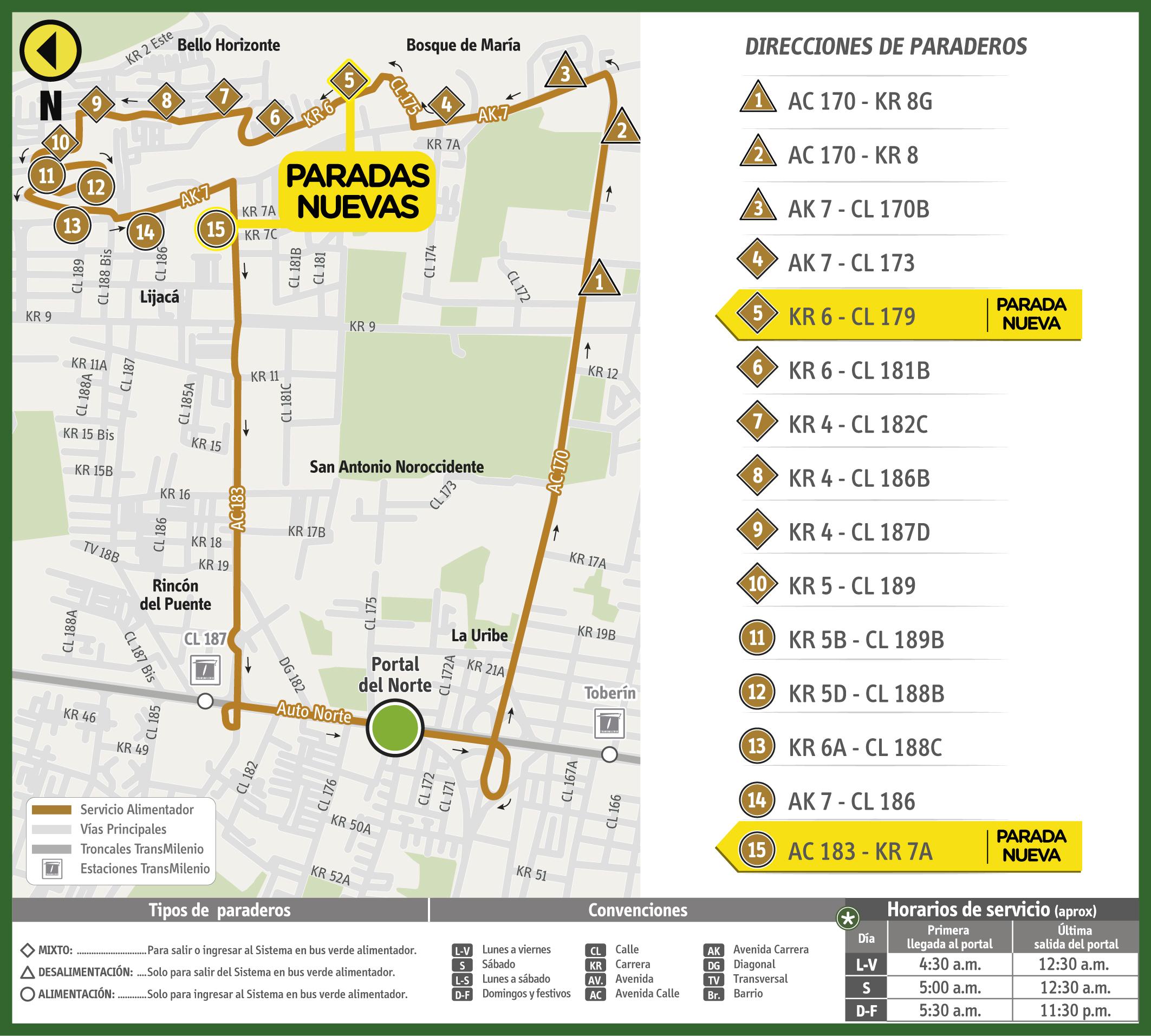 Mapa de la ruta alimentadora 2-4 con el cambio operacional