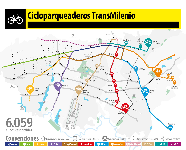 Cicloparqueaderos de TransMilenio 6059 cupos