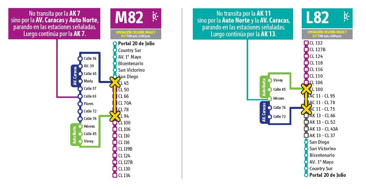 Paradas de la ruta M82 -L82