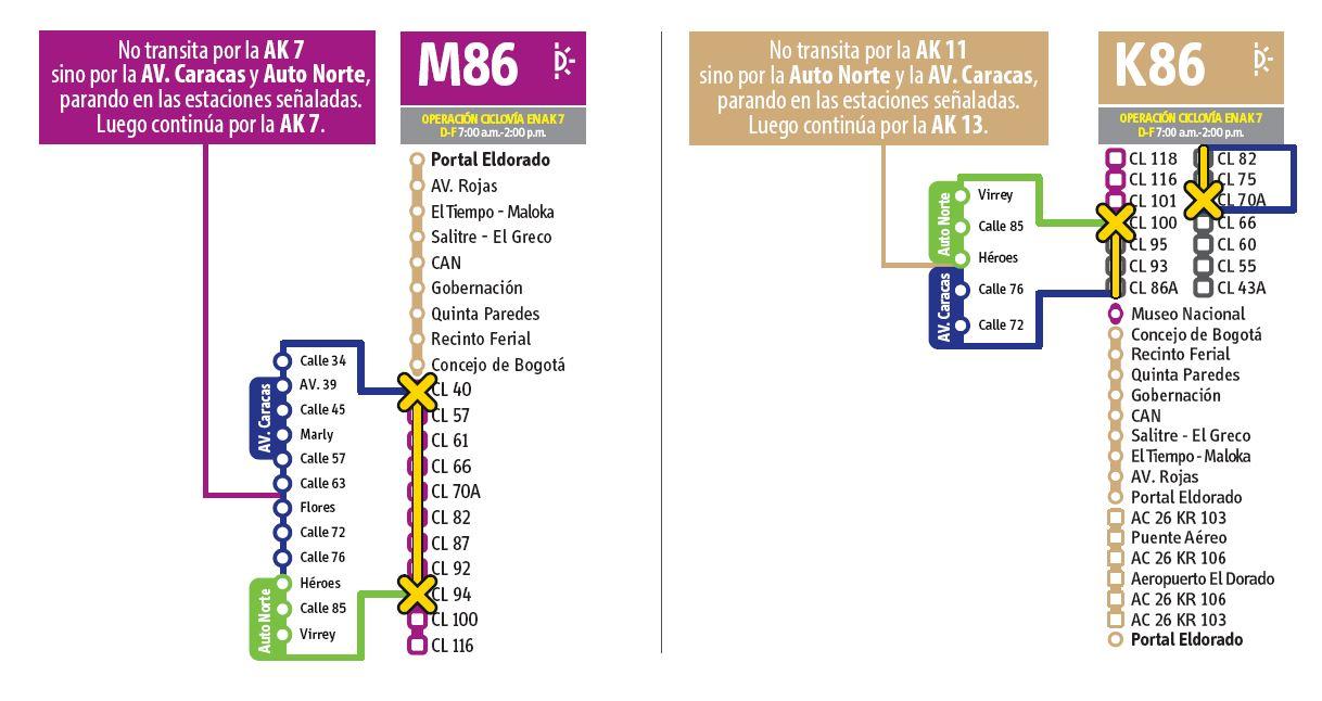 Novedades operacionales de la ruta M86 -K86