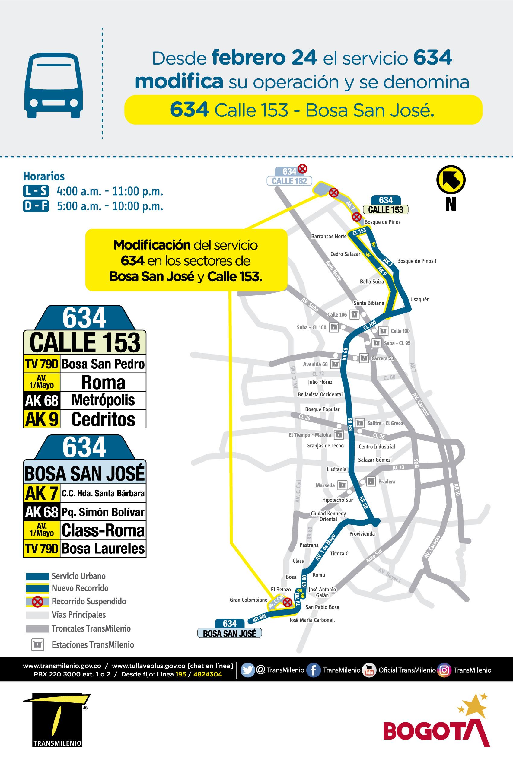 Mapa de la ruta 634
