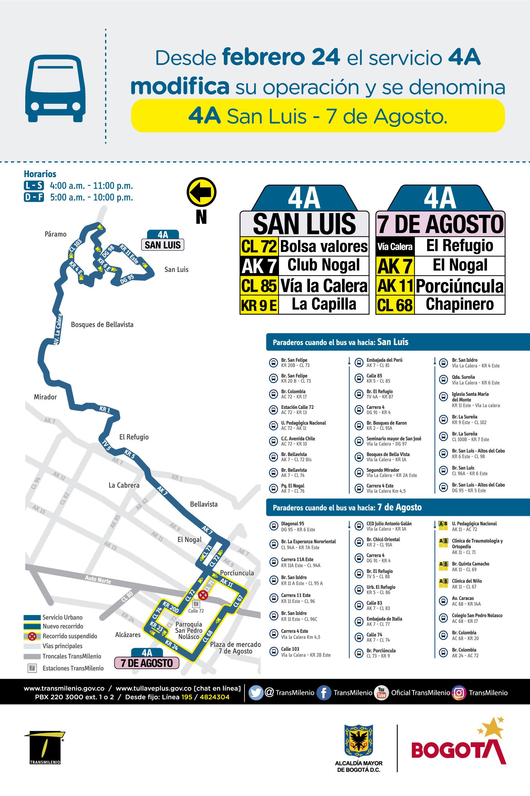 Mapa de la ruta 4A