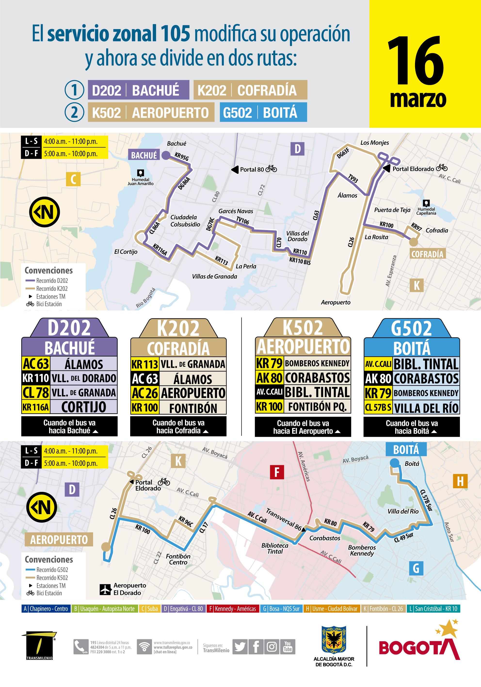 Alternativas para la ruta C52