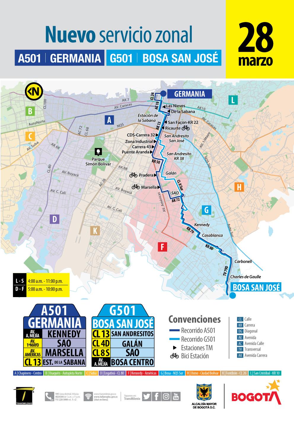 Mapa de la ruta A501- G501