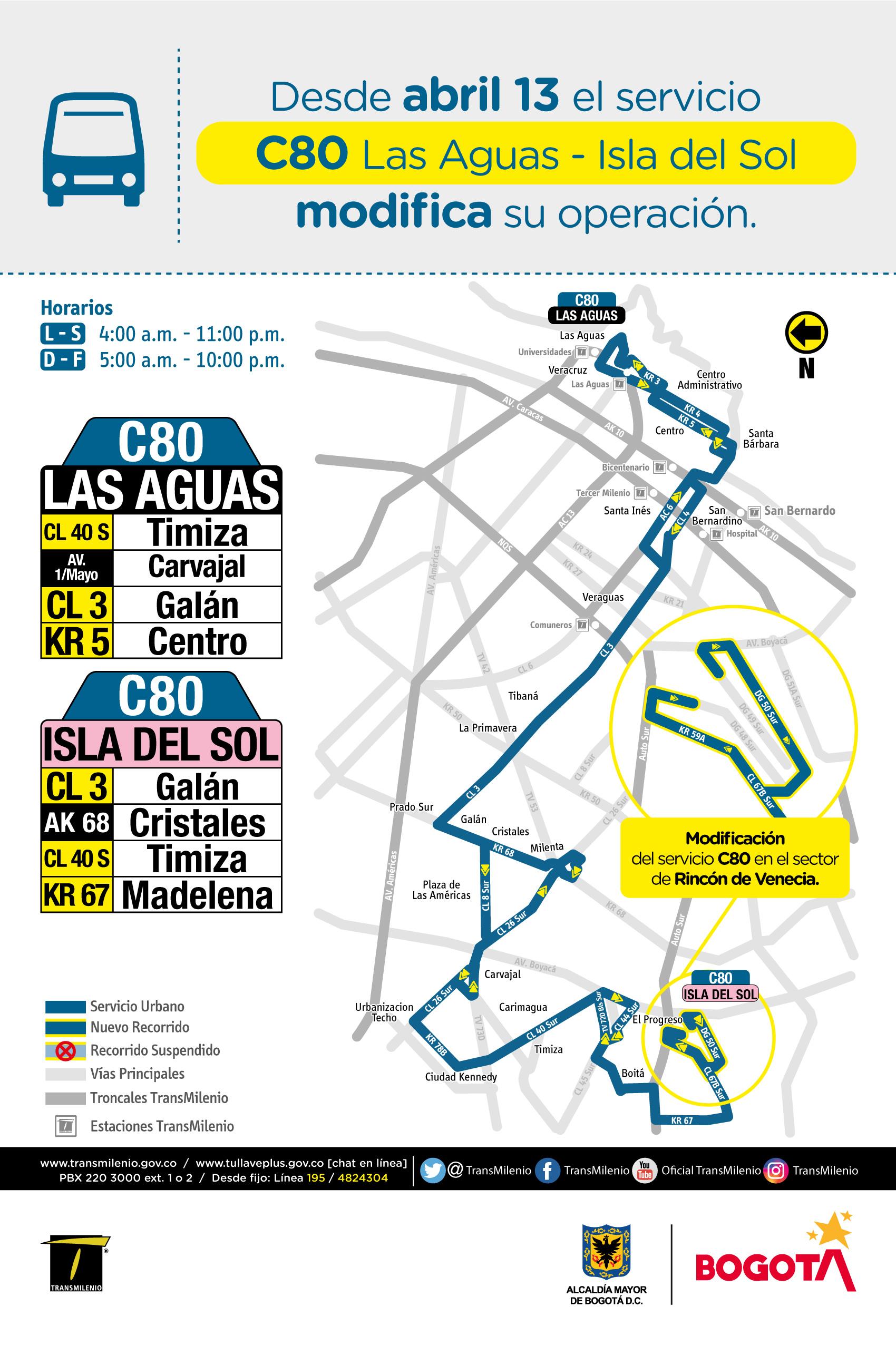 Mapa de la ruta C80