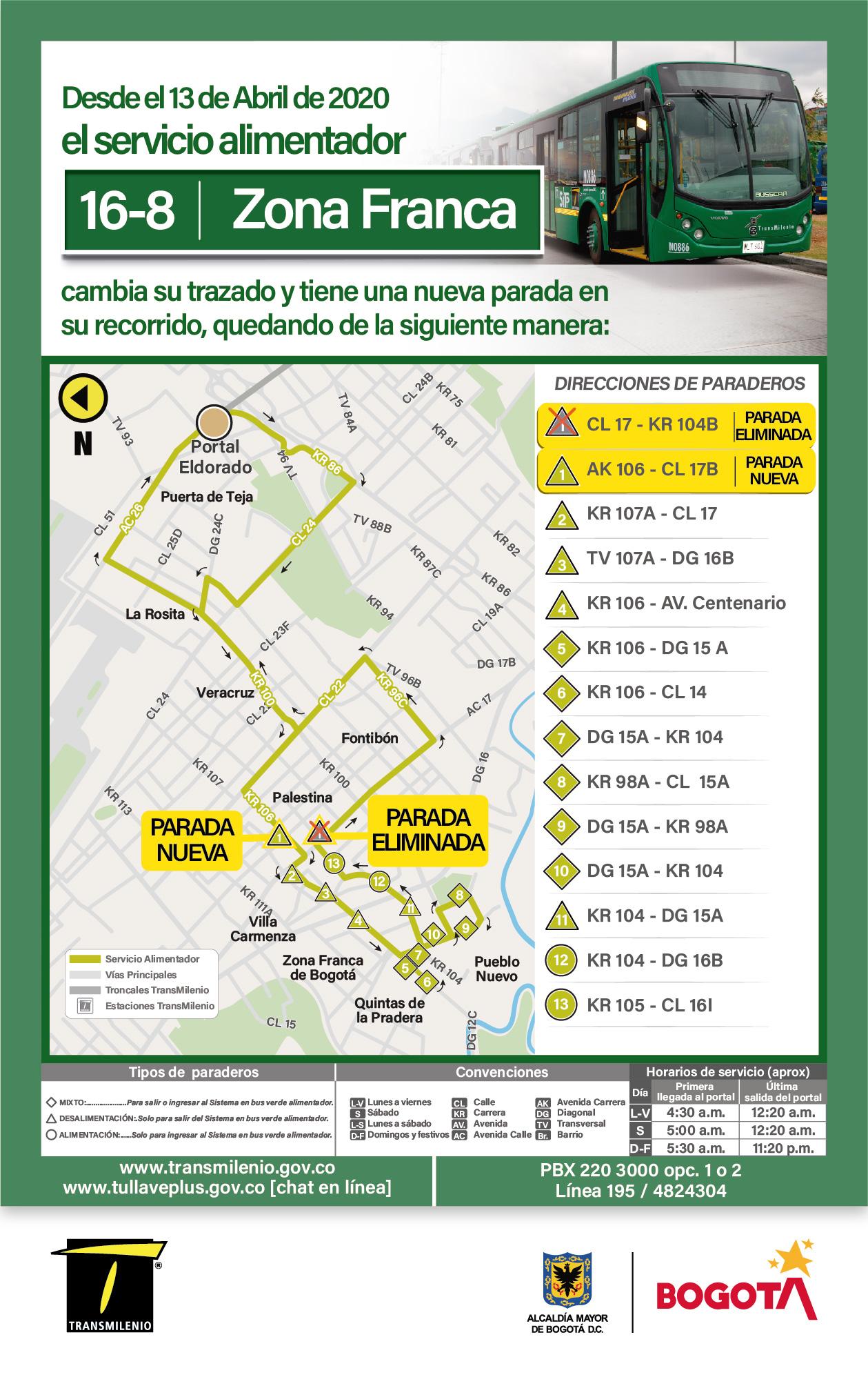 Mapa y paraderos de la ruta alimentadora 16-8 Zona Franca