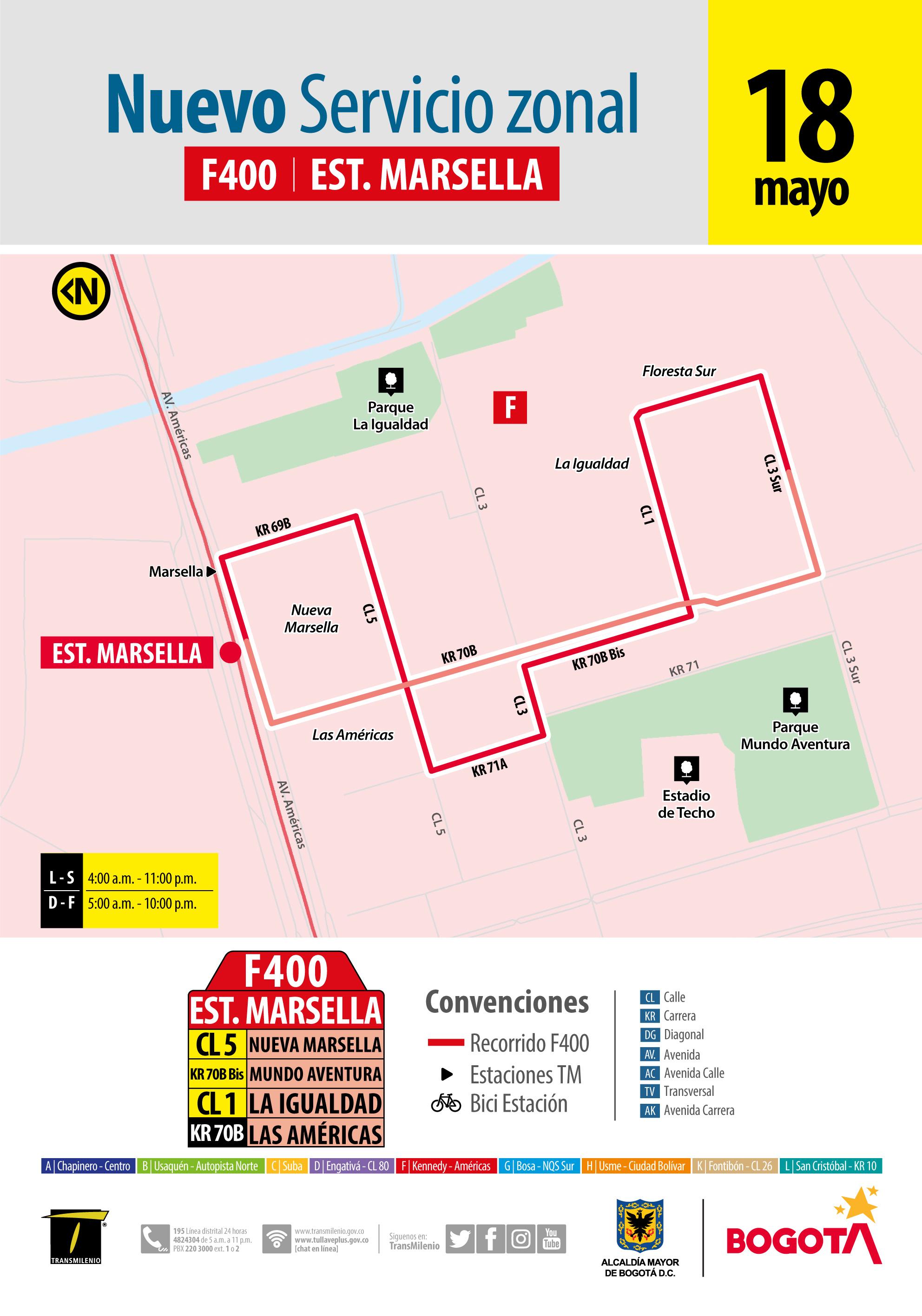 Mapa de la ruta F400