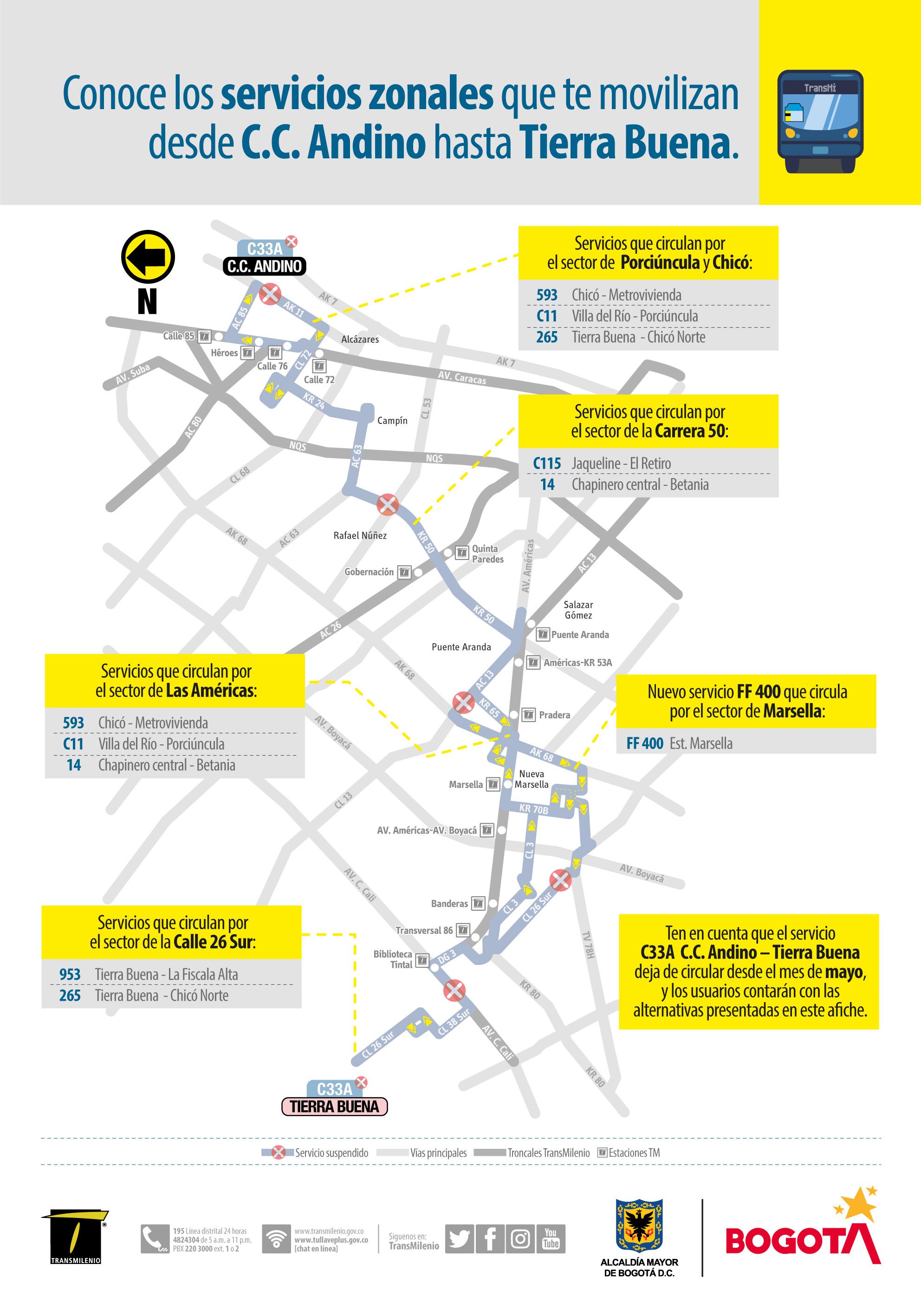 Rutas Alternas para reemplazar la ruta C33A
