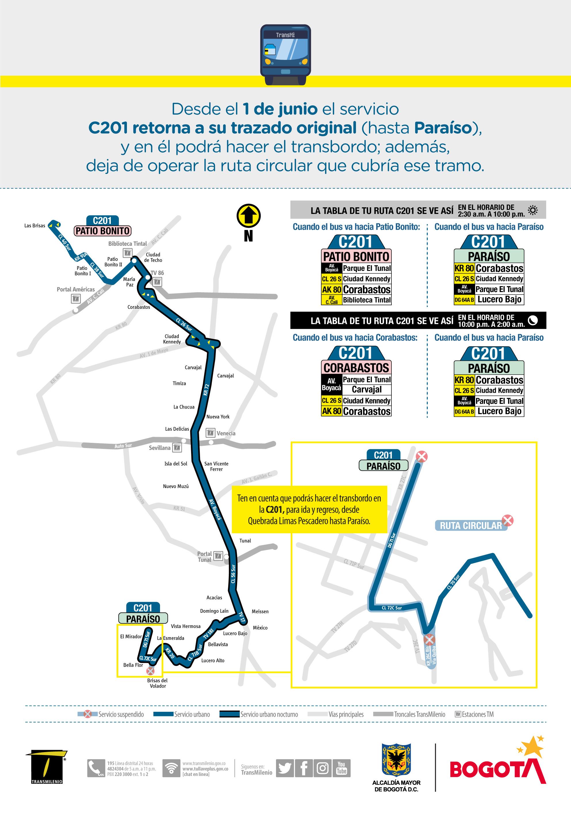 Mapa de la ruta 201, con las novedades operacionales