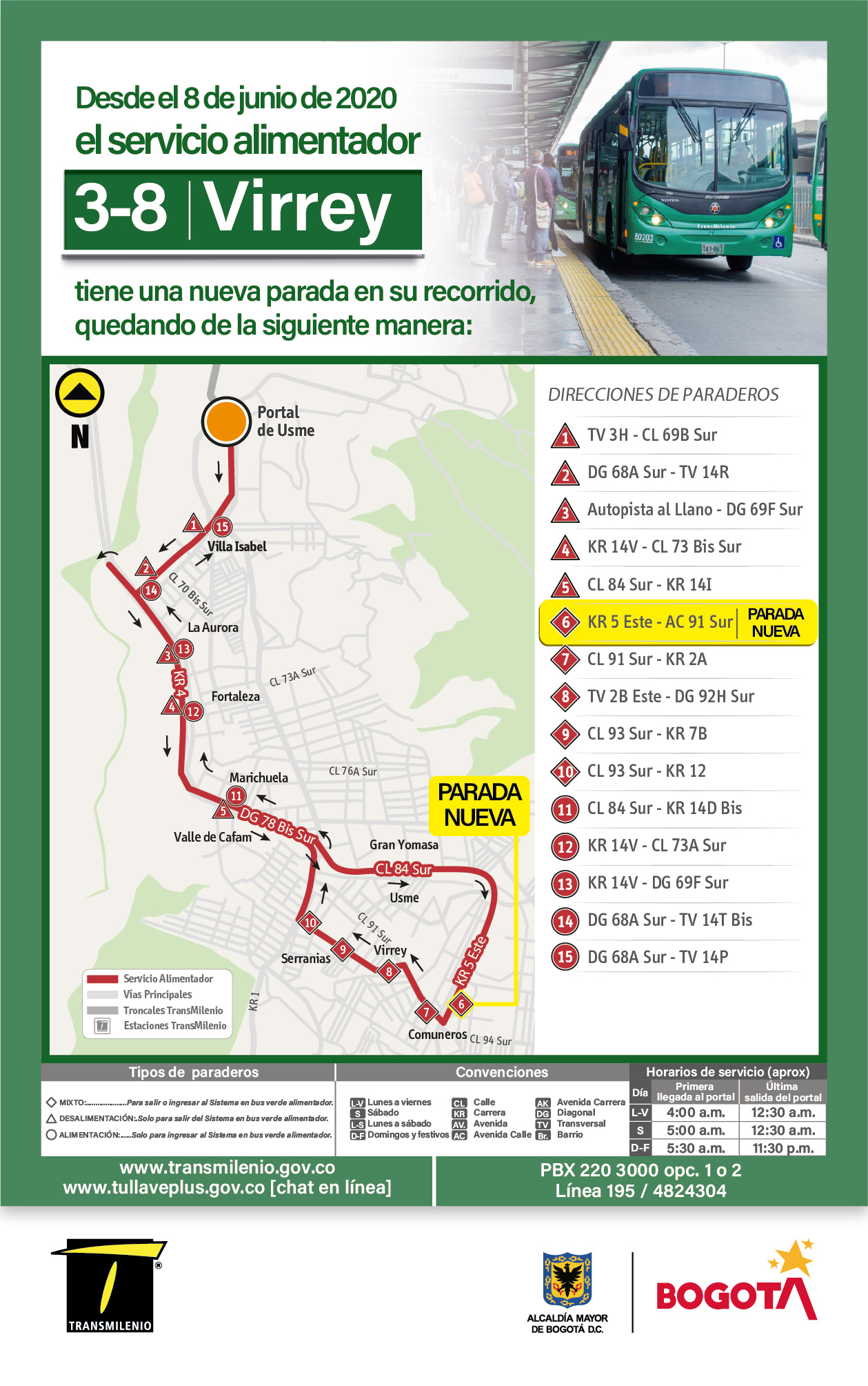 Mapa de la ruta alimentadora 3-8 Virrey