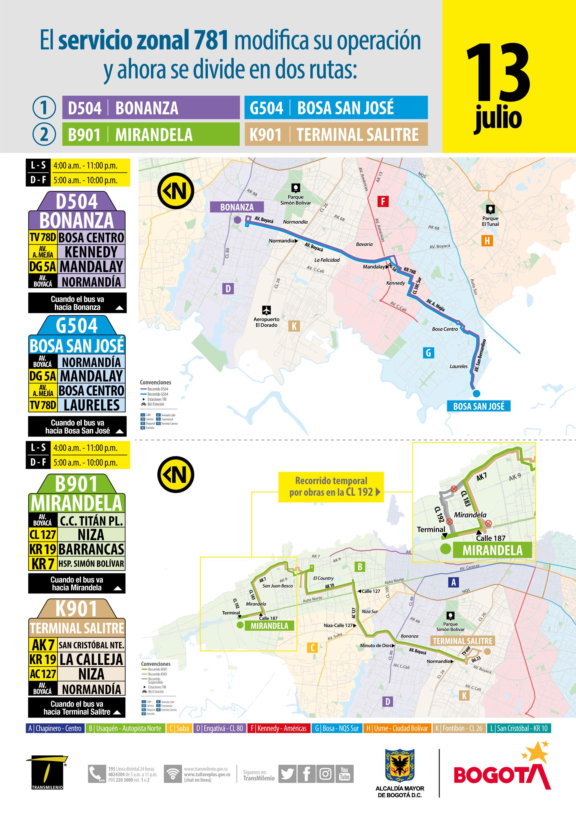 Mapa de la ruta D504-G504-B901-K901