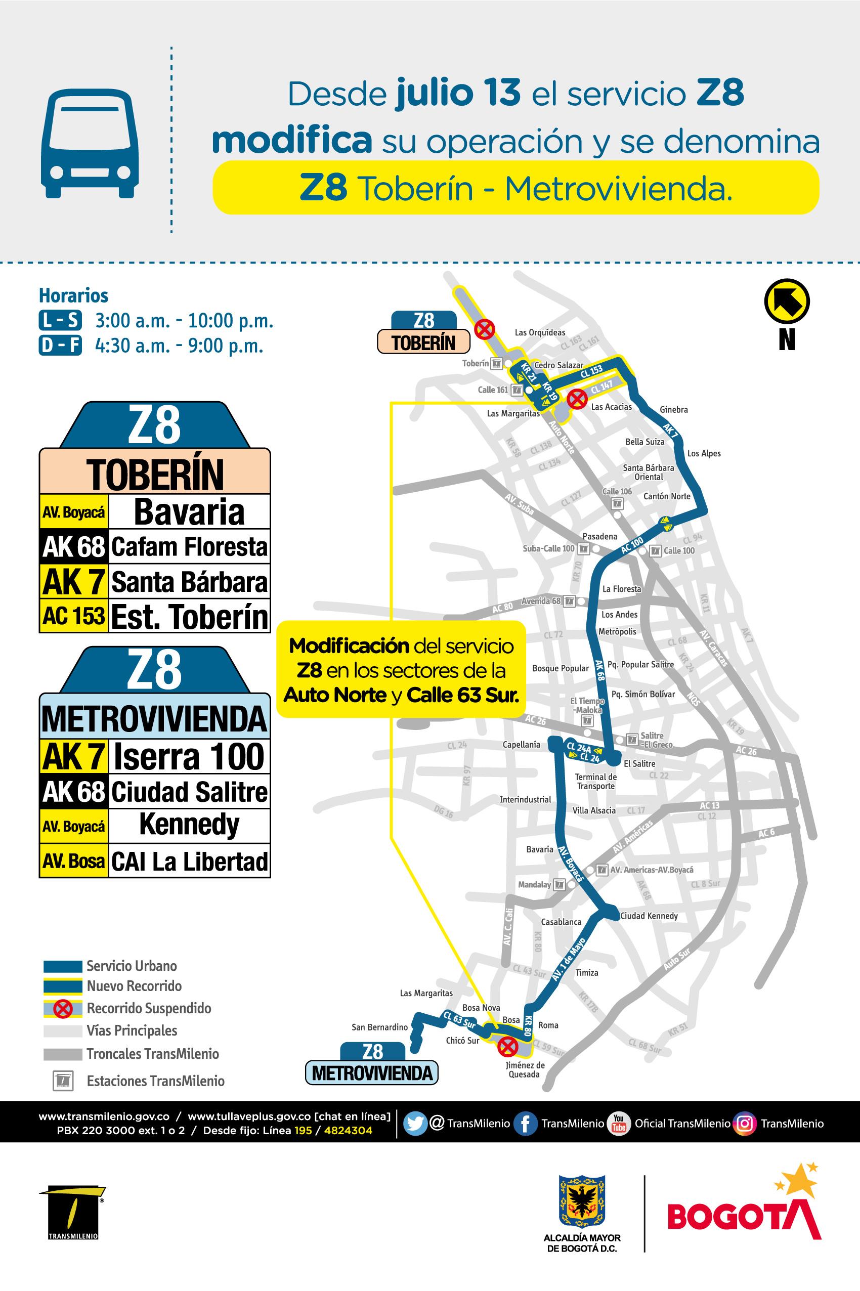 Mapa de la ruta Z8