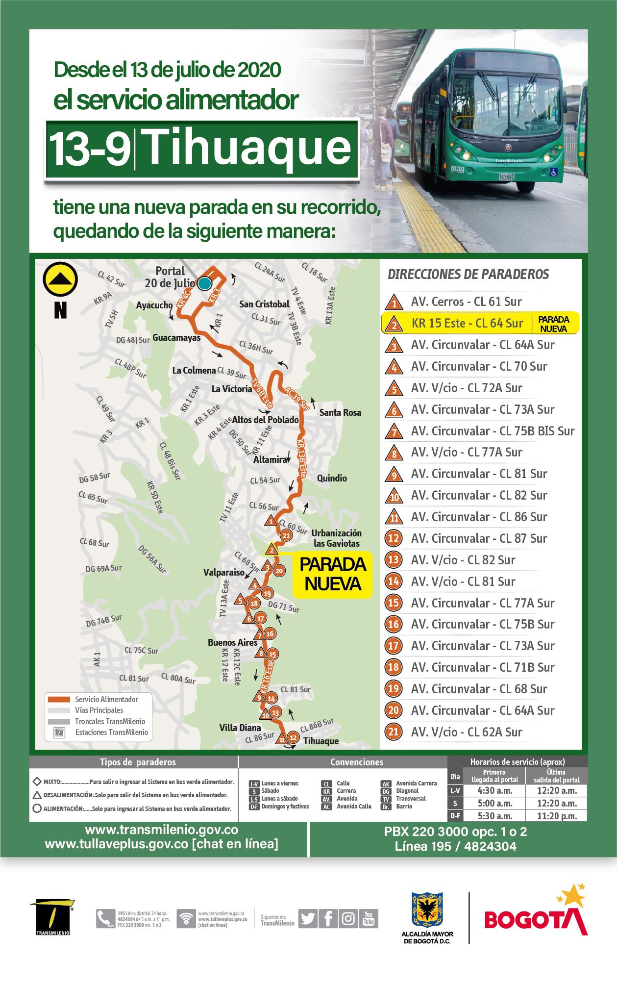Mapa de ruta alimentadora 13-9-Tihuaque