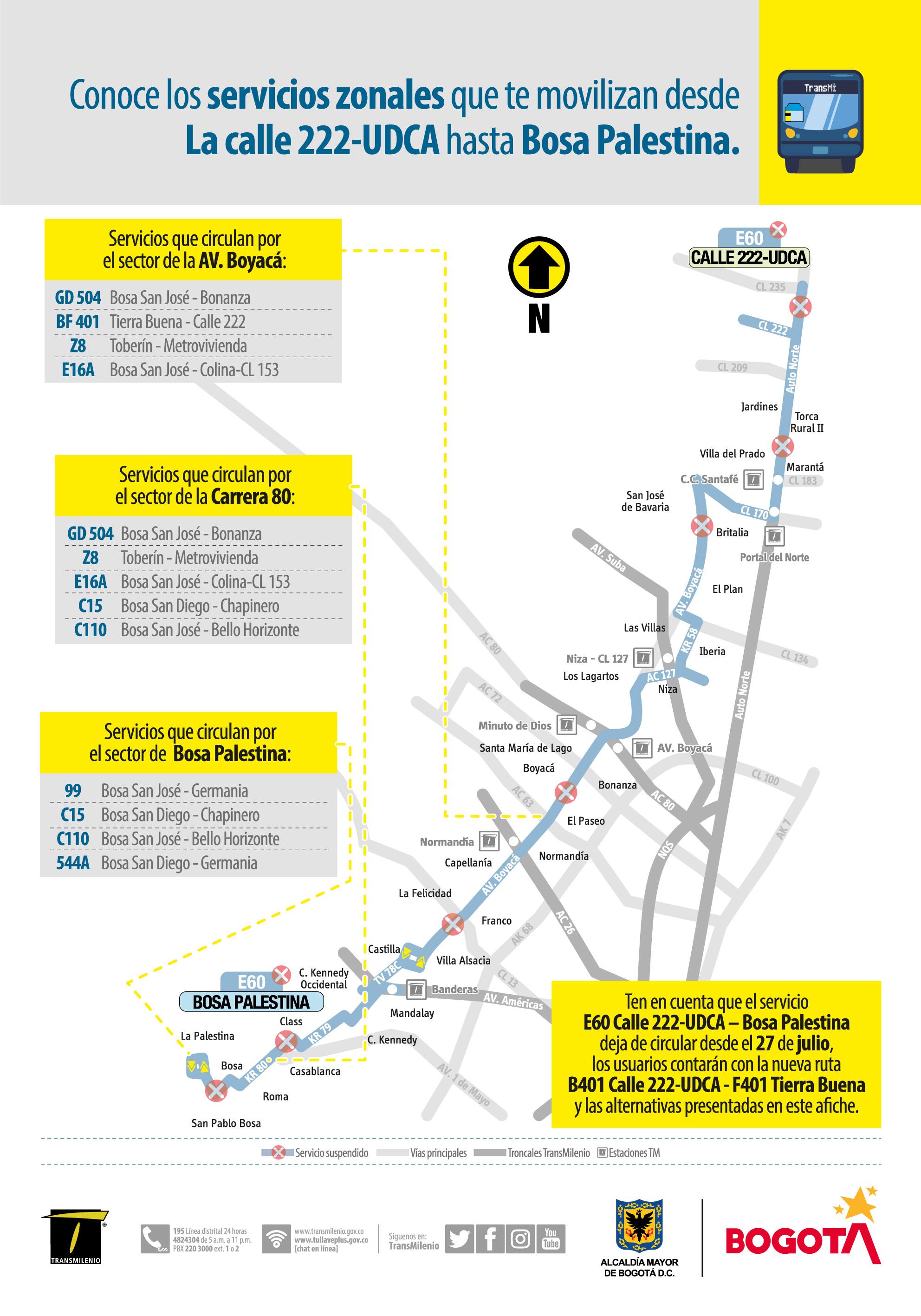 Alternativas de rutas por la zona de la ruta E60