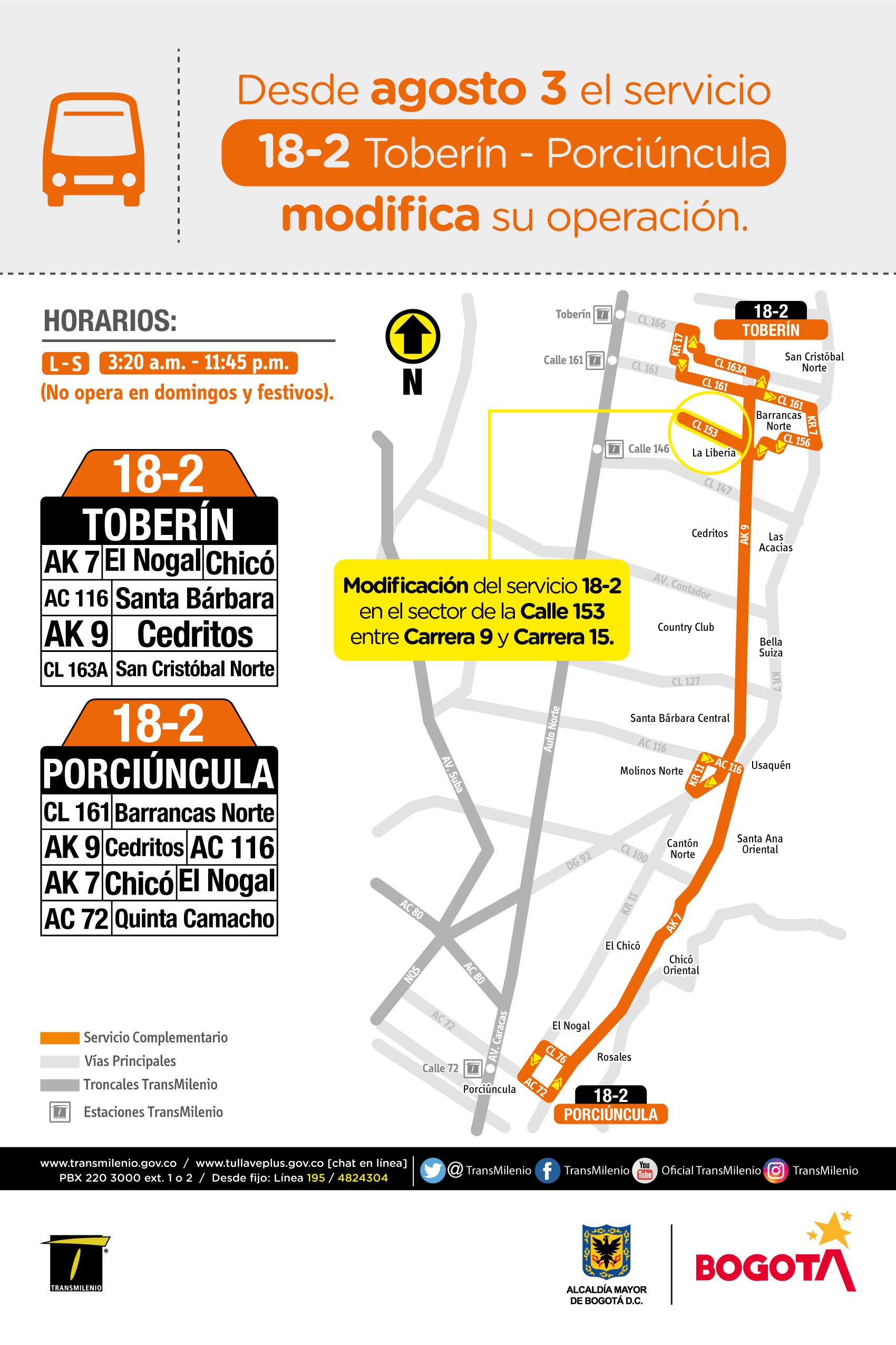 Mapa de la ruta complementaria 18-2