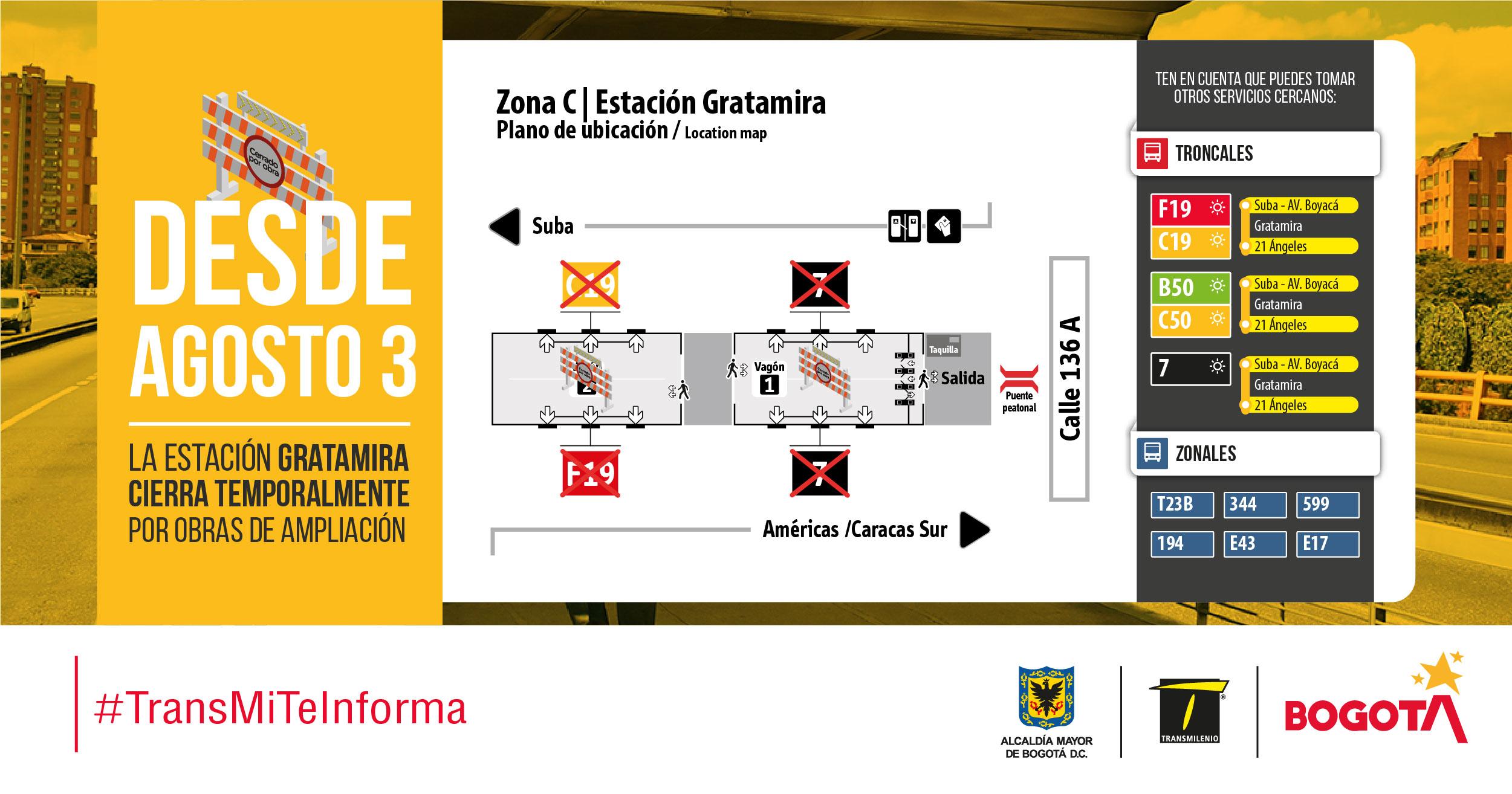 Plano de estación de la estación Gratamira
