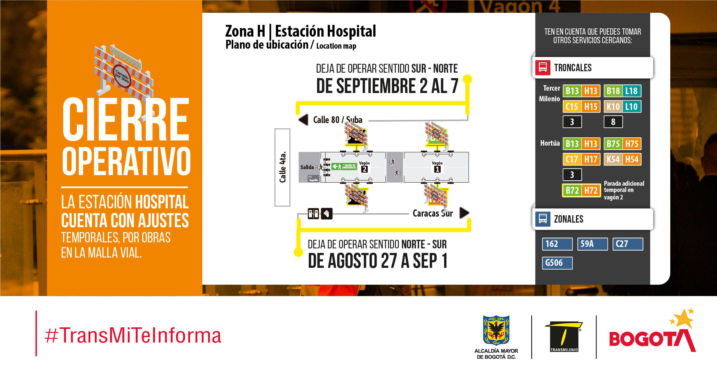 Plano de estación de Hospital