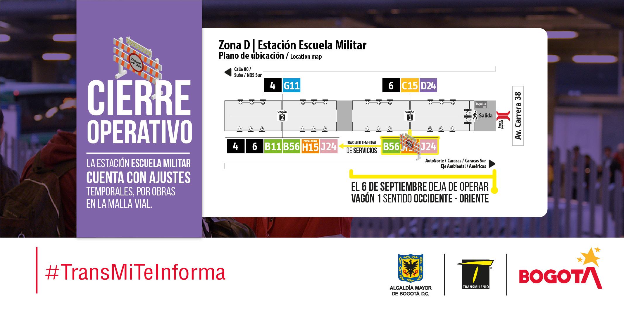 Plano de estación Escuela Militar, ubicación de paradas de servicios troncales