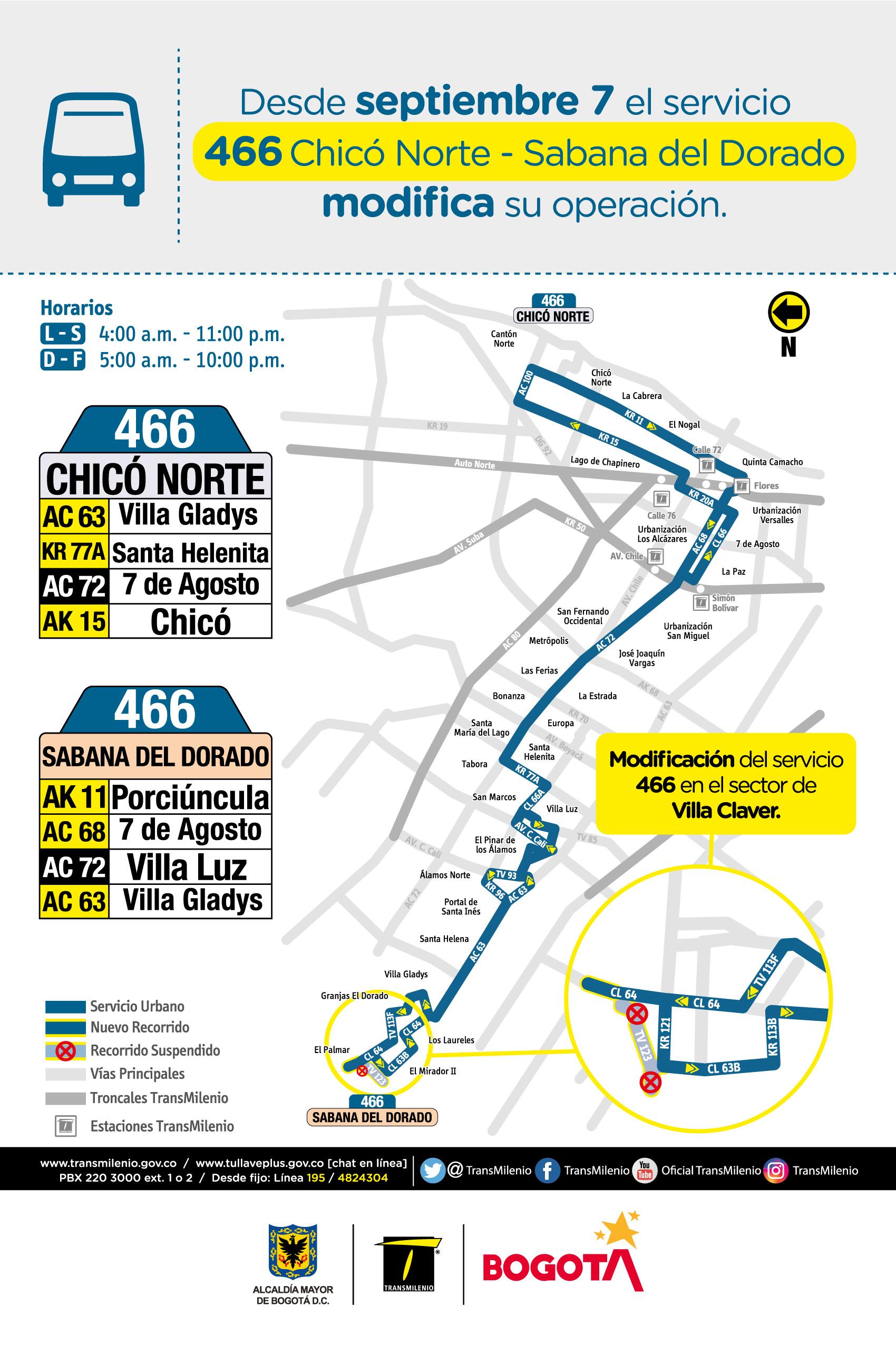 Mapa de la ruta  con 466 novedades en su trayecto