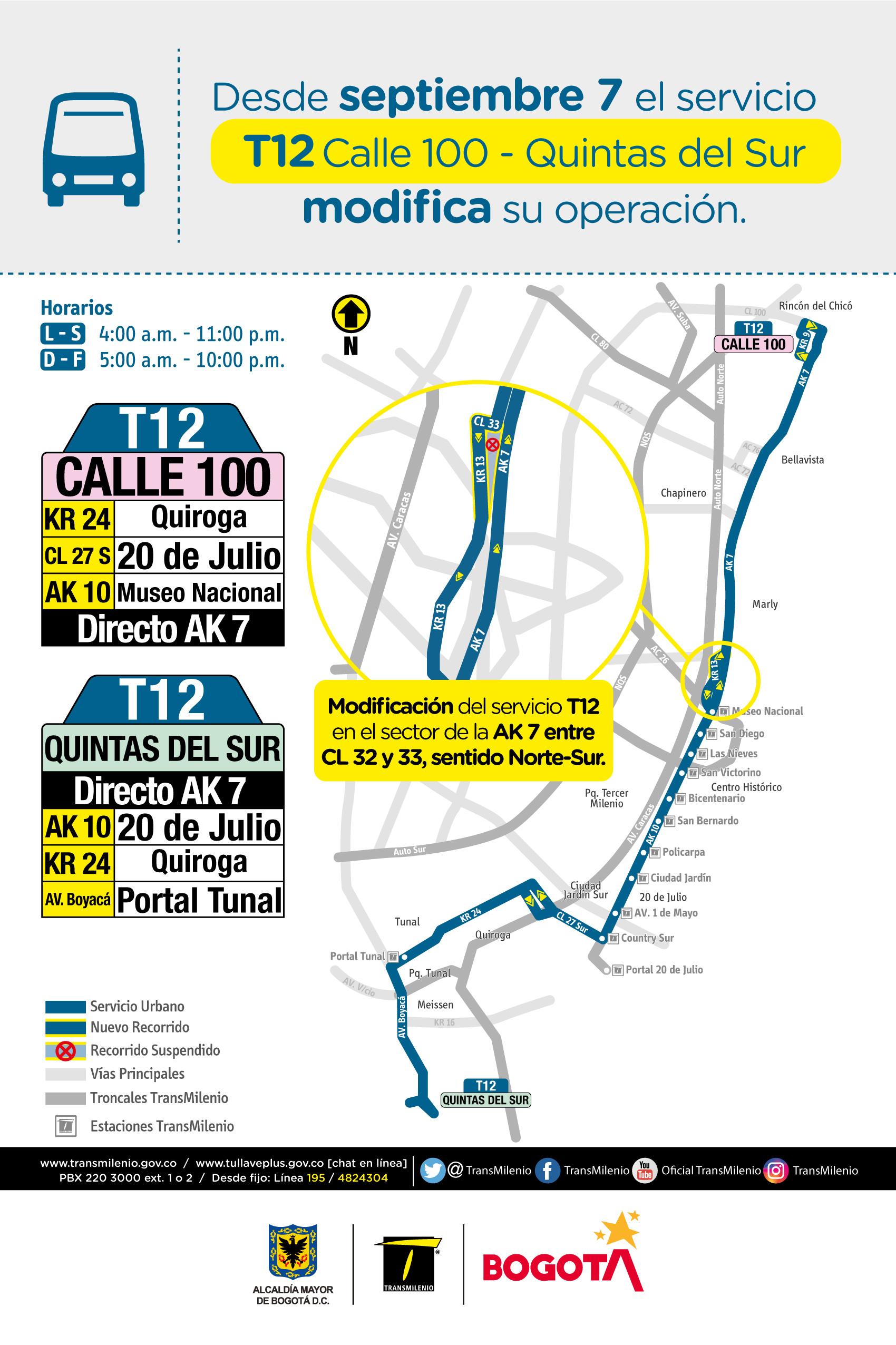 Mapa de la ruta T12 con novedades en su trayecto