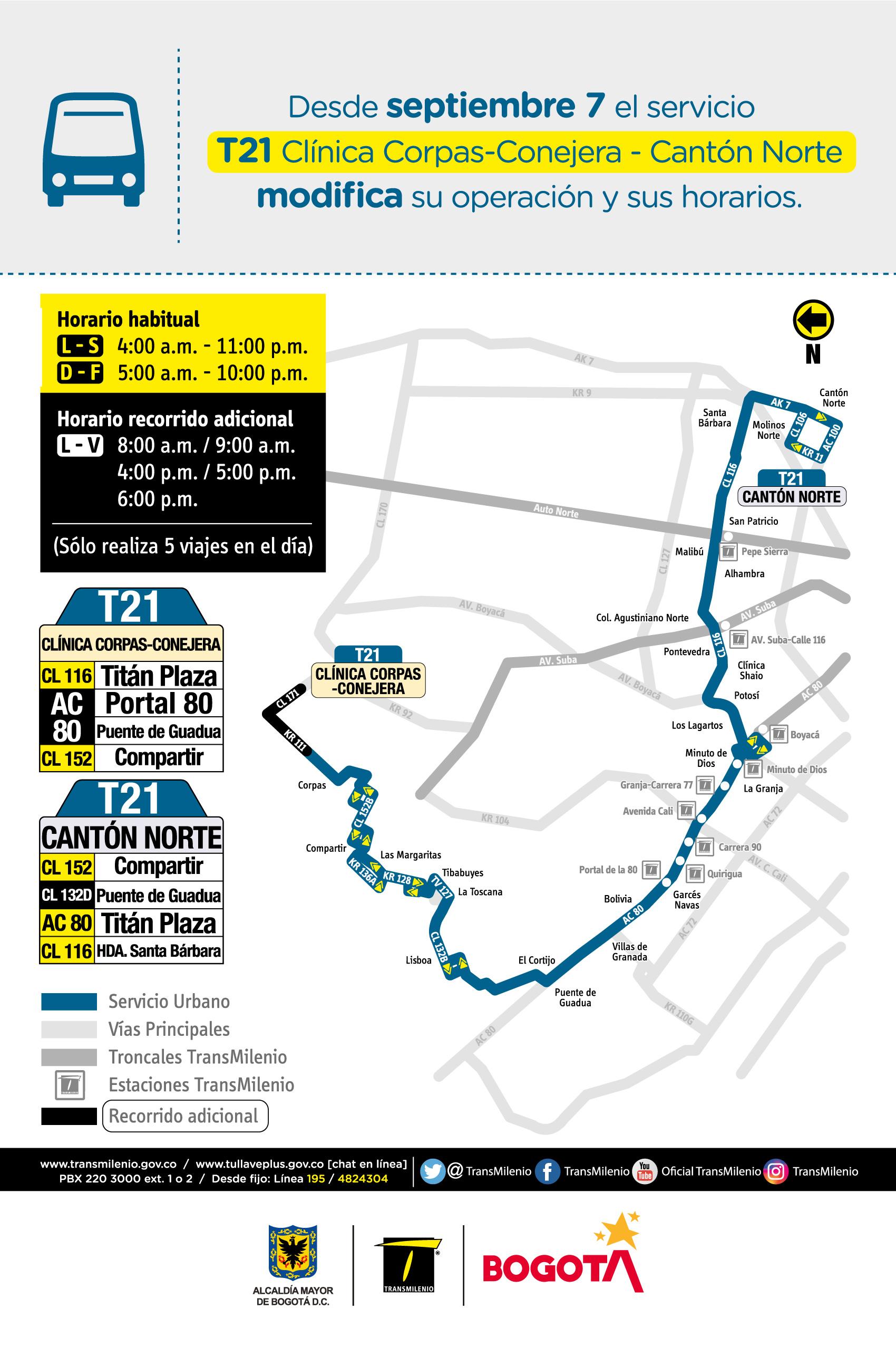 Mapa de la ruta T21 con novedades en su trayecto