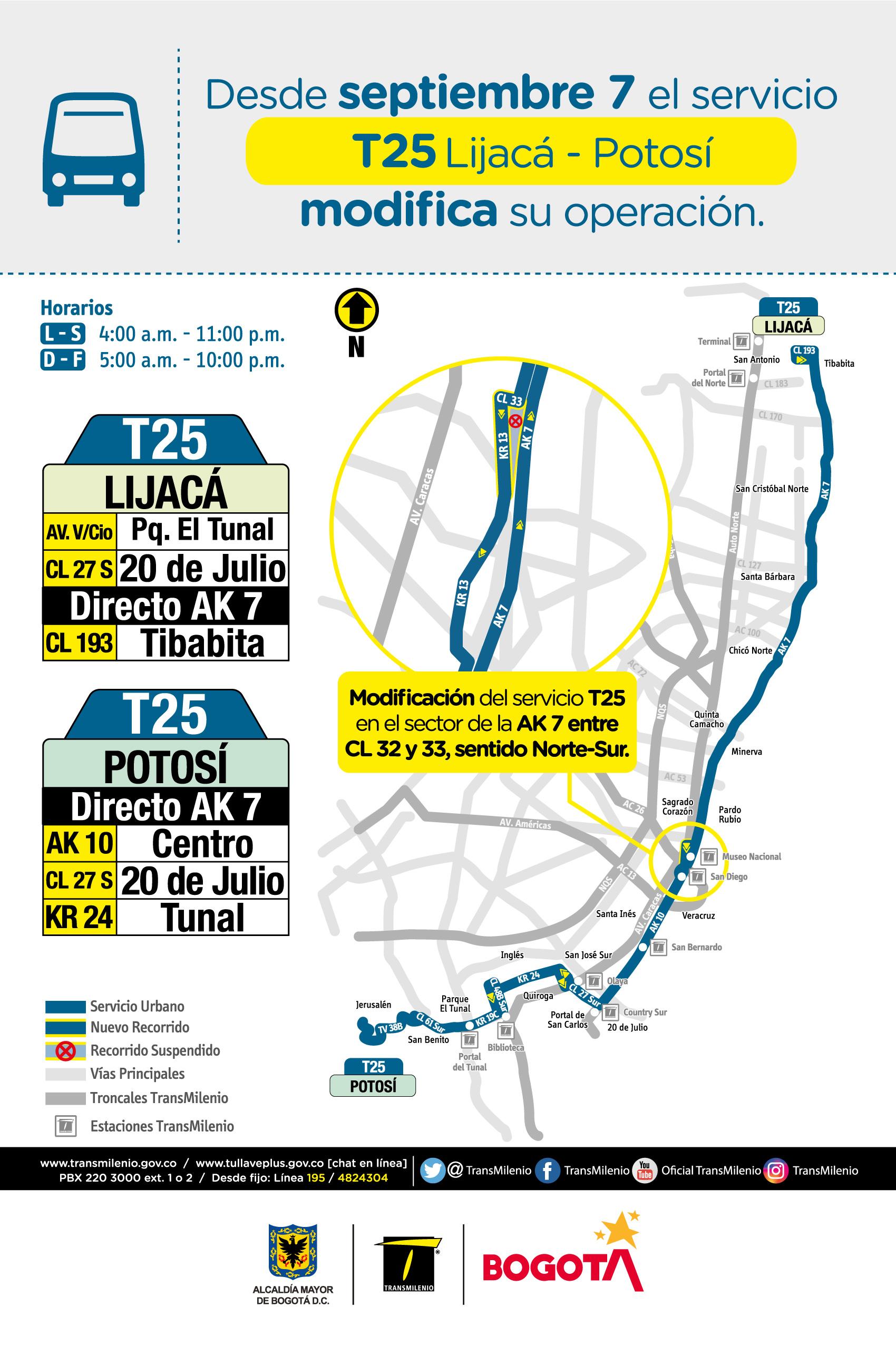 Mapa de la ruta T25 con novedades en su trayecto