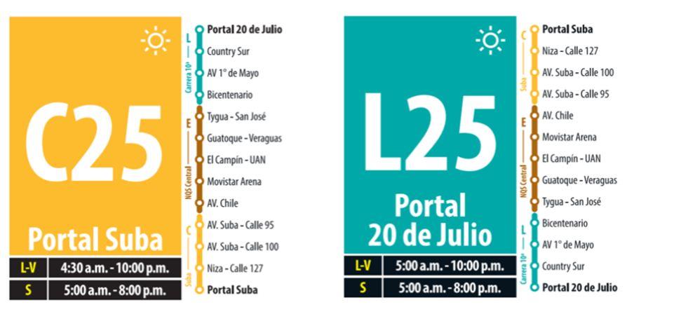 Recorrido de la ruta C25-L25