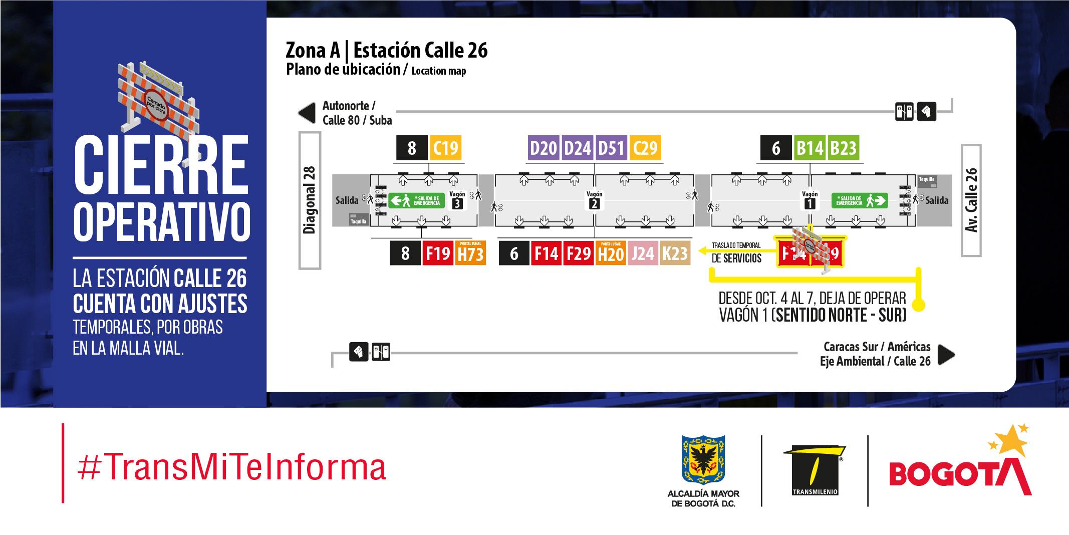 Atencion Usuarios Las Estaciones Calle 26 Calle 45 Escuela Militar Presentan Novedad