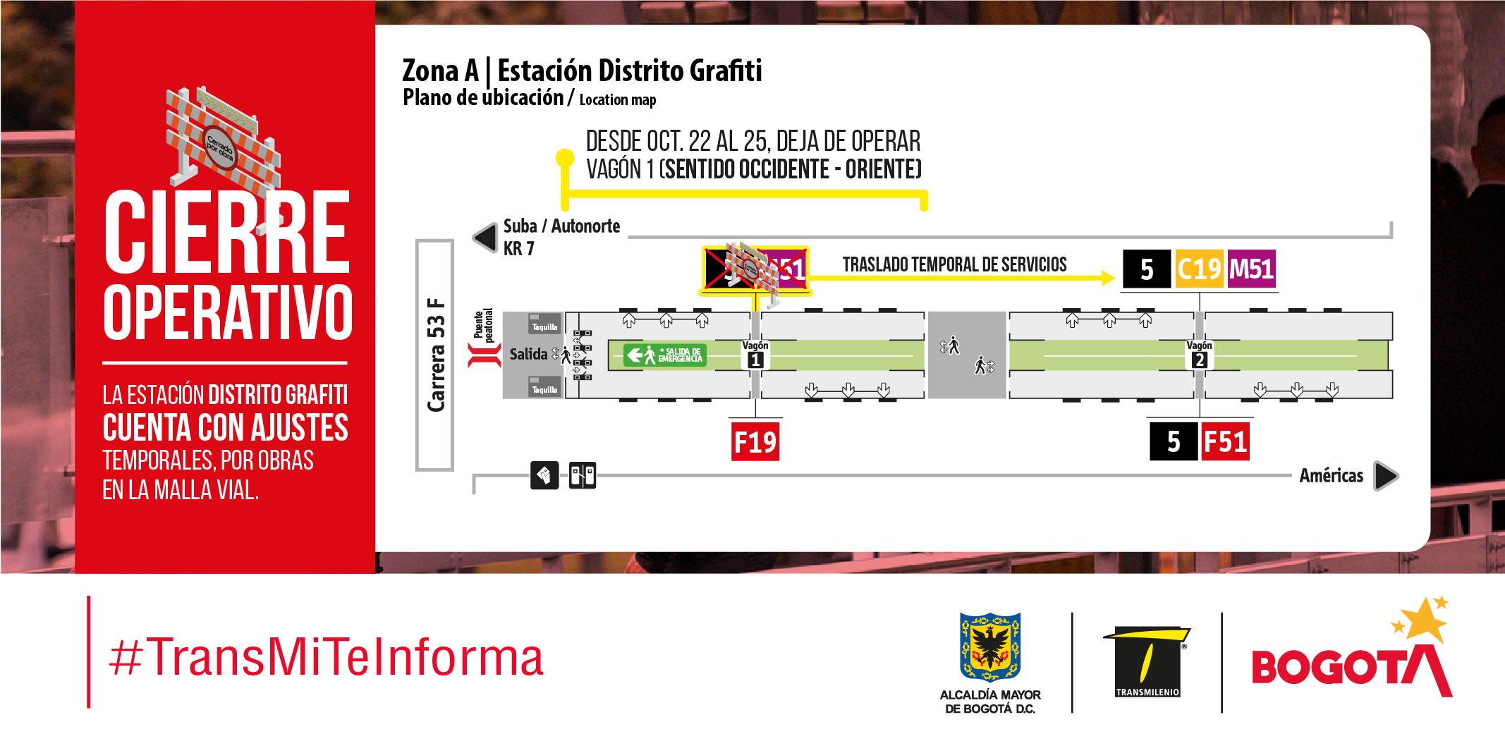 Plano de estación Distrito Grafiti, cierre temporal vagón 1 sentido occidente – oriente
