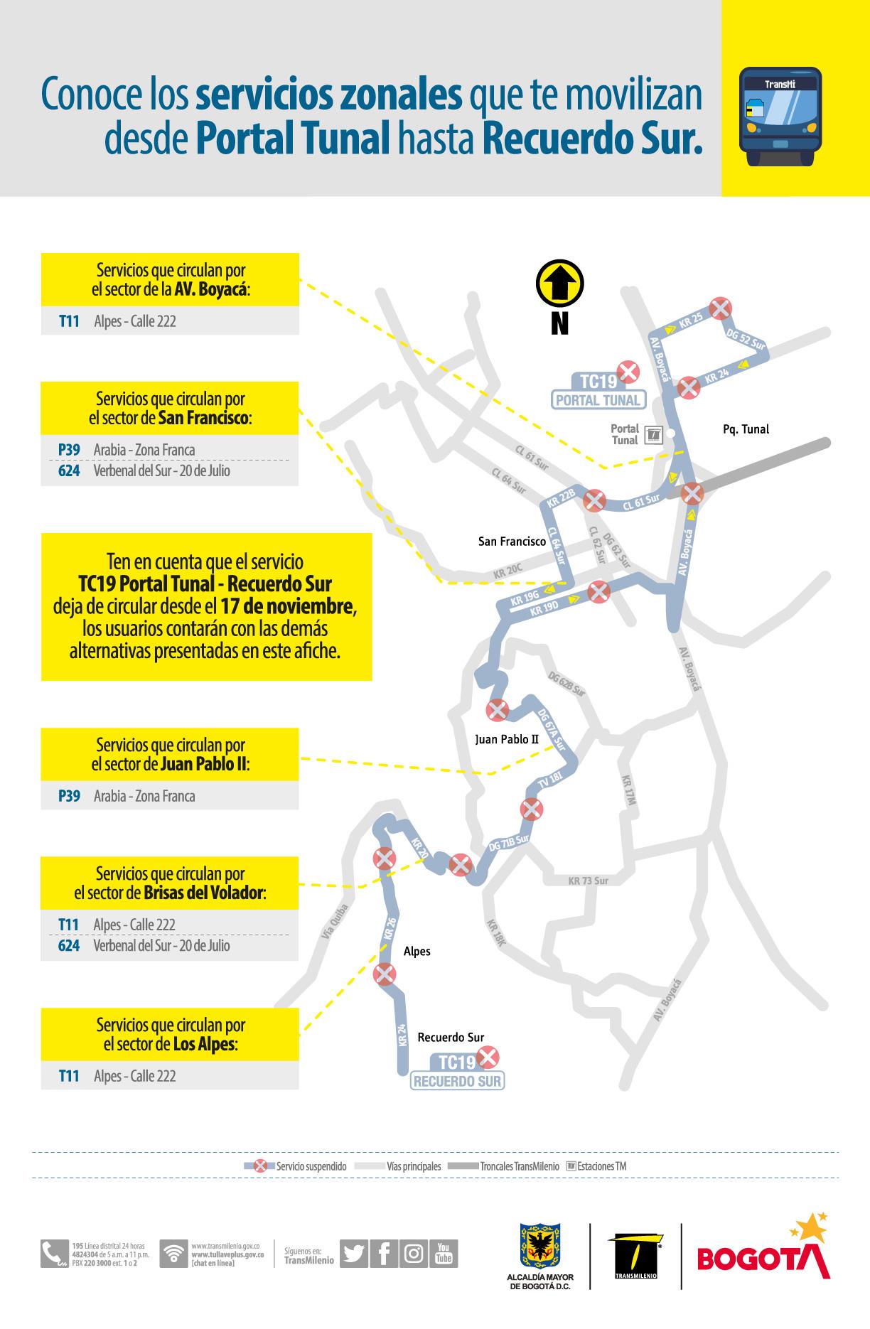 Rutas alternas para ir al portal Tunal - Recuerdo Sur