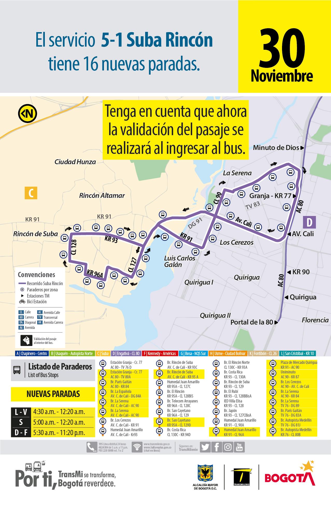5-1 Suba Rincón
