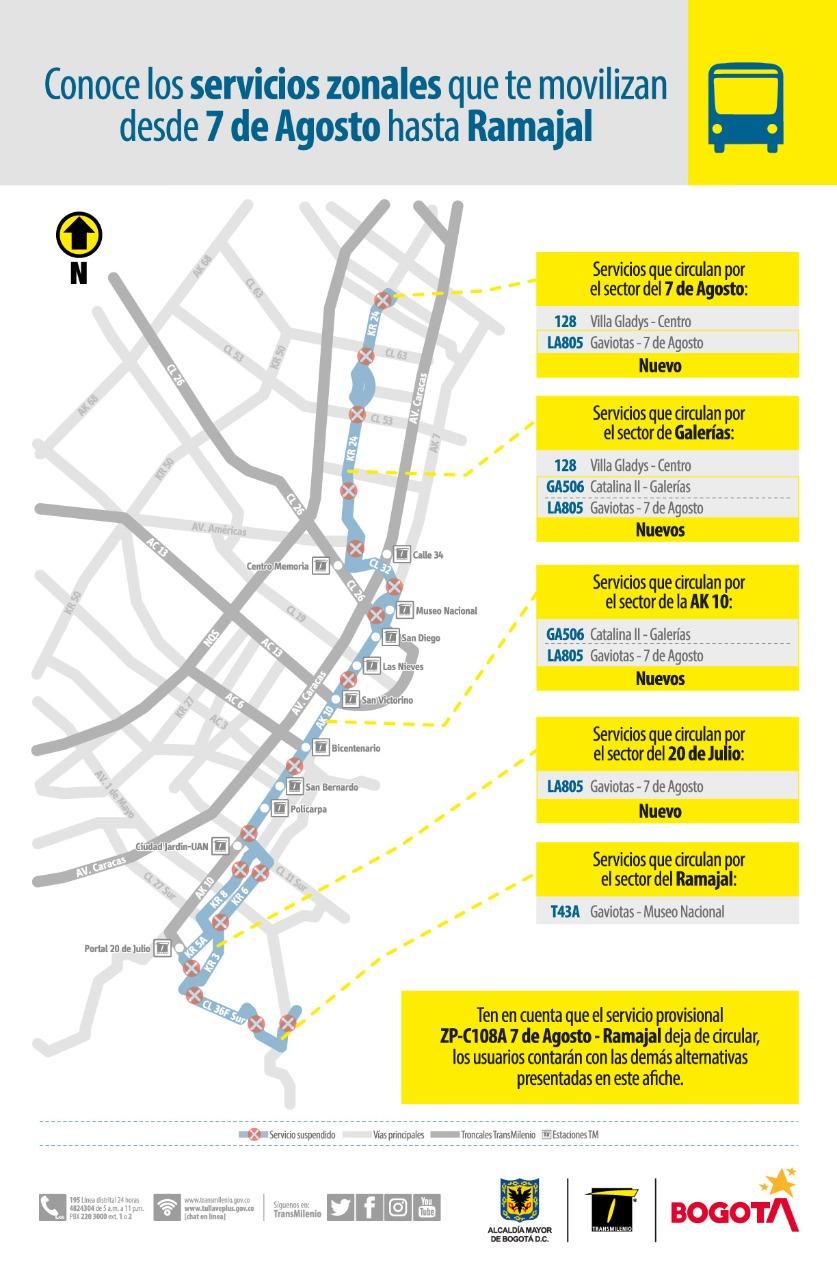 Servicios zonales que te movilizan desde 7 de Agosto hasta Ramajal