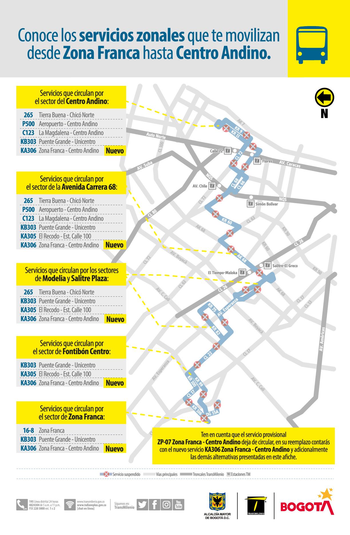 Rutas que te movilizan desde Zona Franca hasta Centro Andino